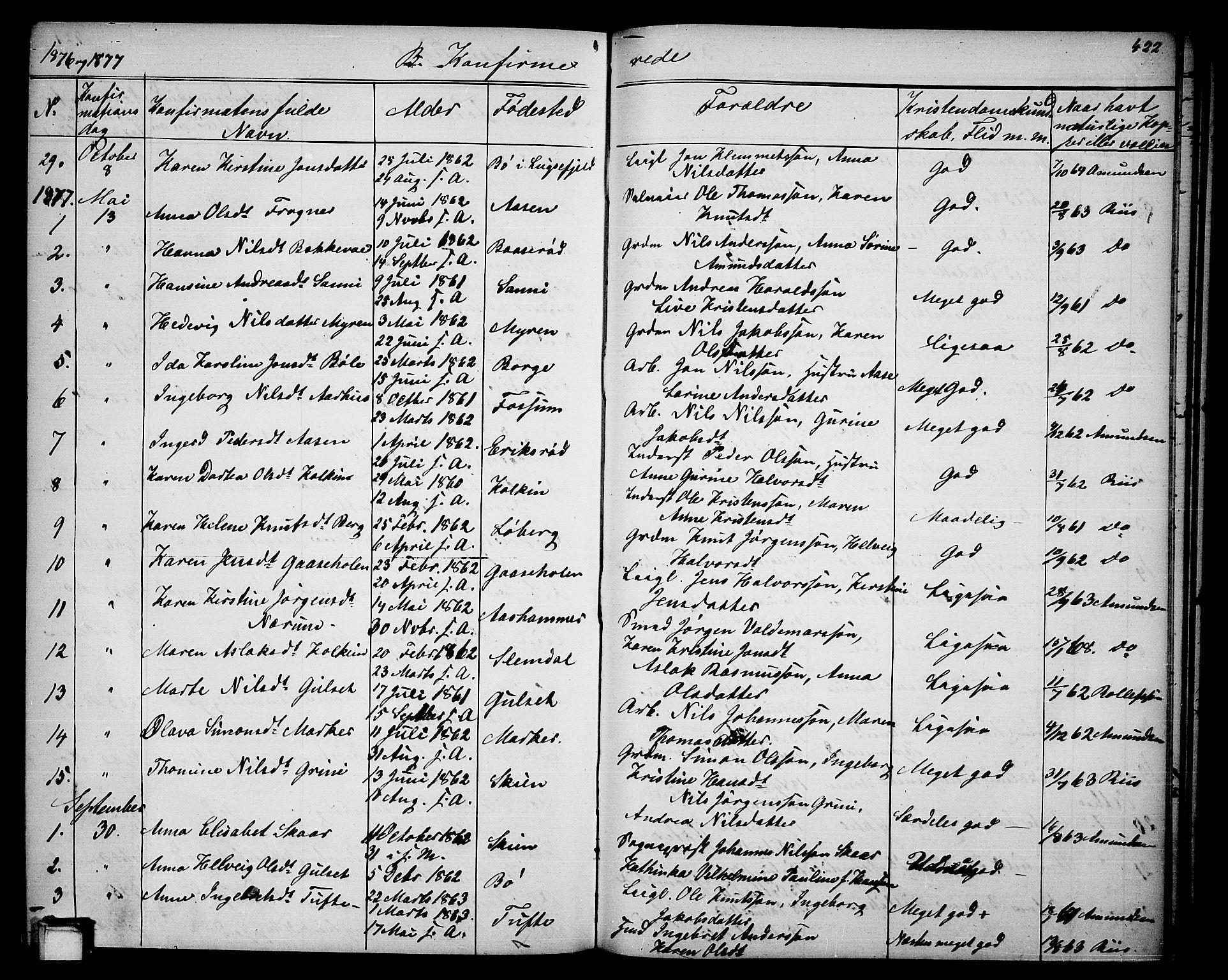 SAKO, Gjerpen kirkebøker, G/Ga/L0001: Klokkerbok nr. I 1, 1864-1882, s. 422