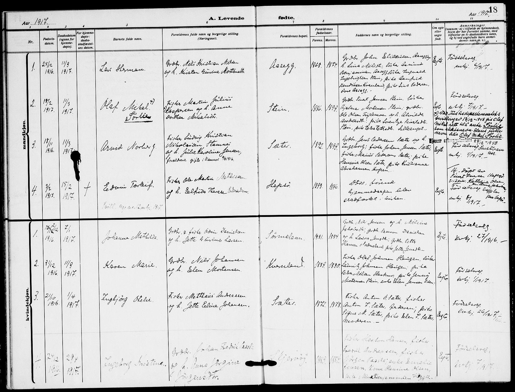 SAT, Ministerialprotokoller, klokkerbøker og fødselsregistre - Sør-Trøndelag, 658/L0724: Ministerialbok nr. 658A03, 1912-1924, s. 18