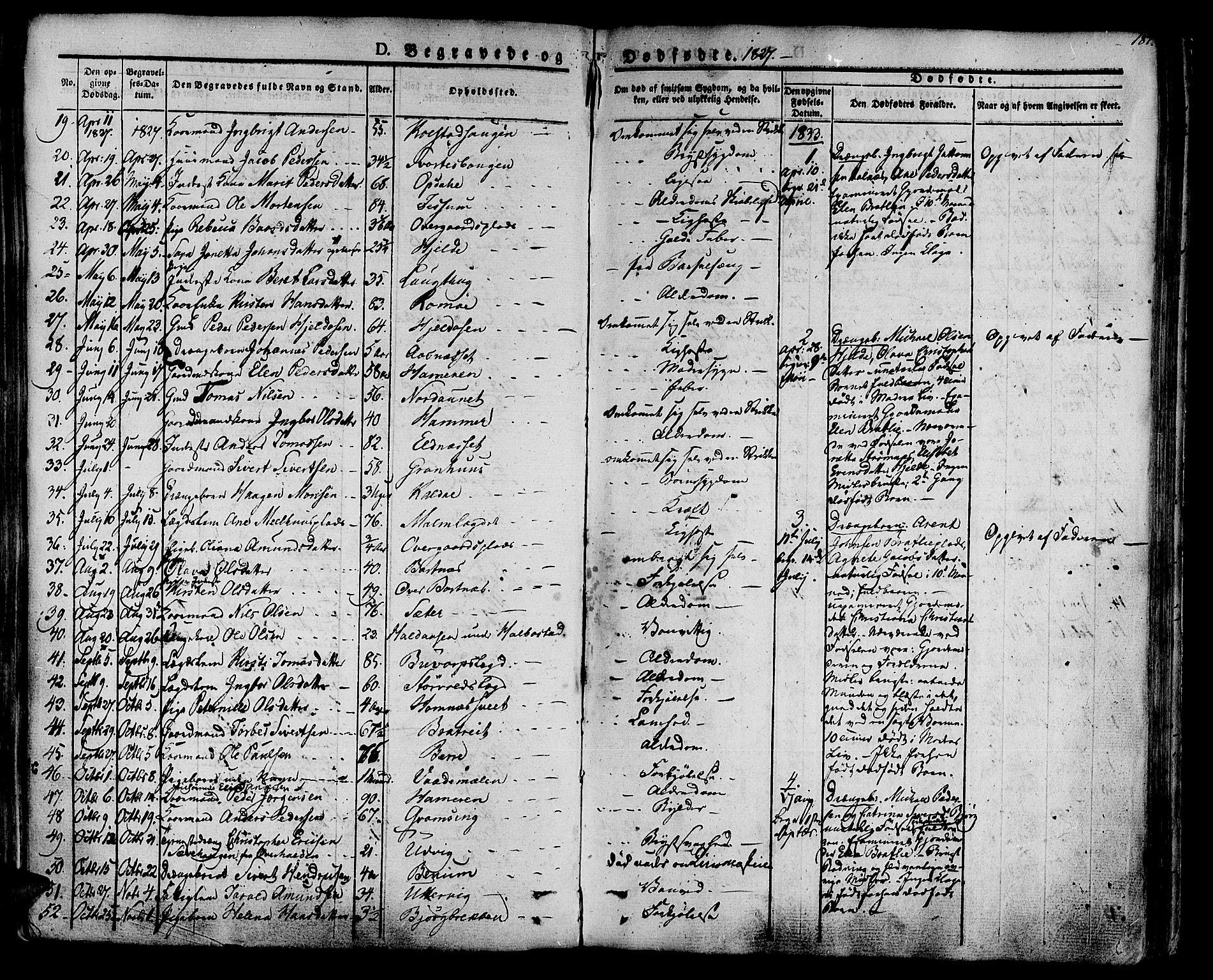 SAT, Ministerialprotokoller, klokkerbøker og fødselsregistre - Nord-Trøndelag, 741/L0390: Ministerialbok nr. 741A04, 1822-1836, s. 187