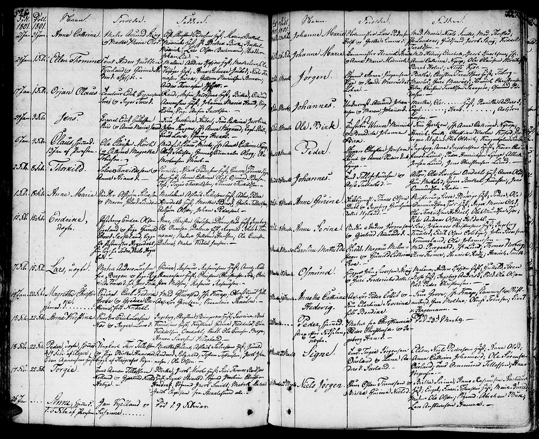 SAK, Kristiansand domprosti, F/Fa/L0003: Ministerialbok nr. A 3, 1778-1818, s. 526-527