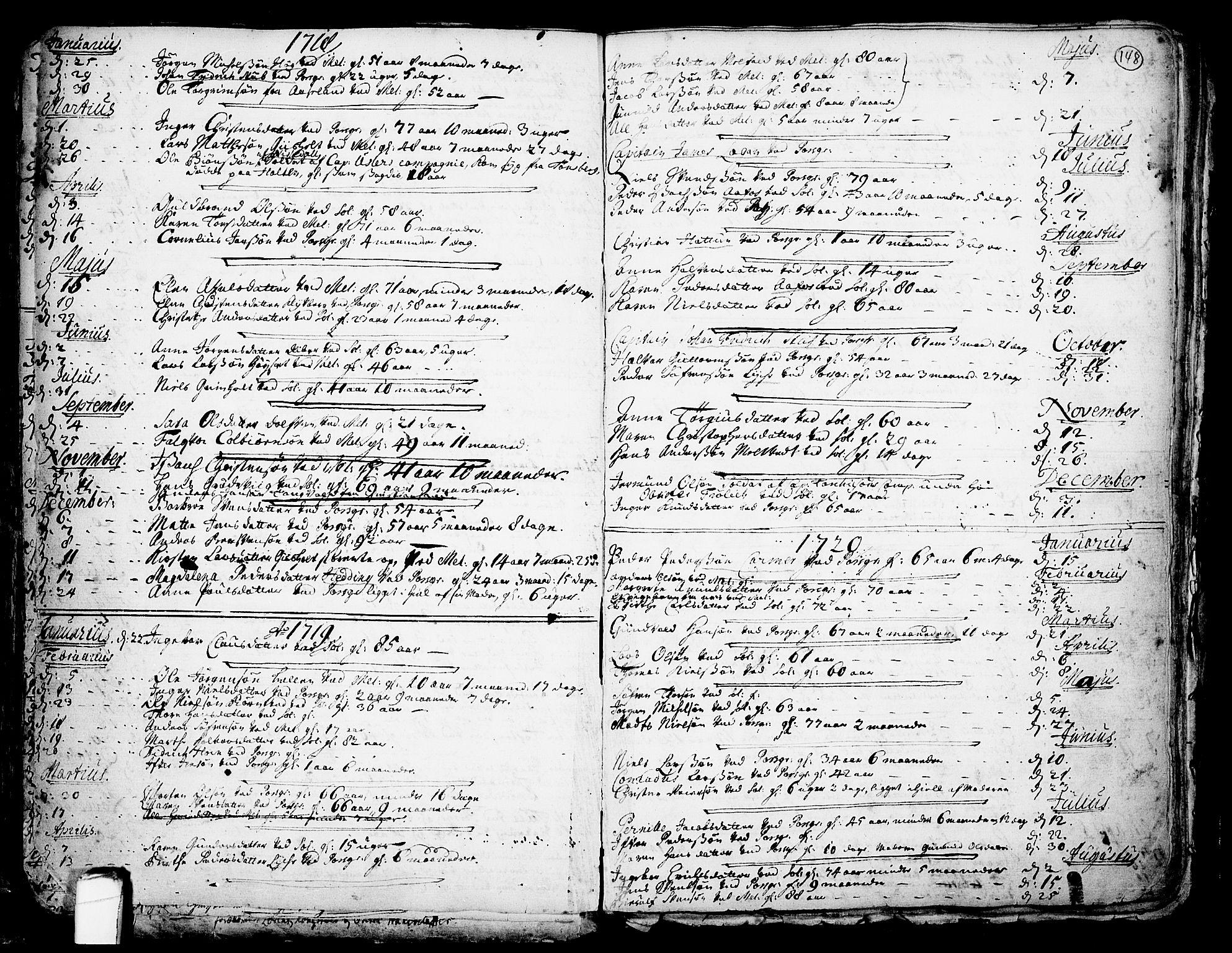 SAKO, Solum kirkebøker, F/Fa/L0002: Ministerialbok nr. I 2, 1713-1761, s. 148