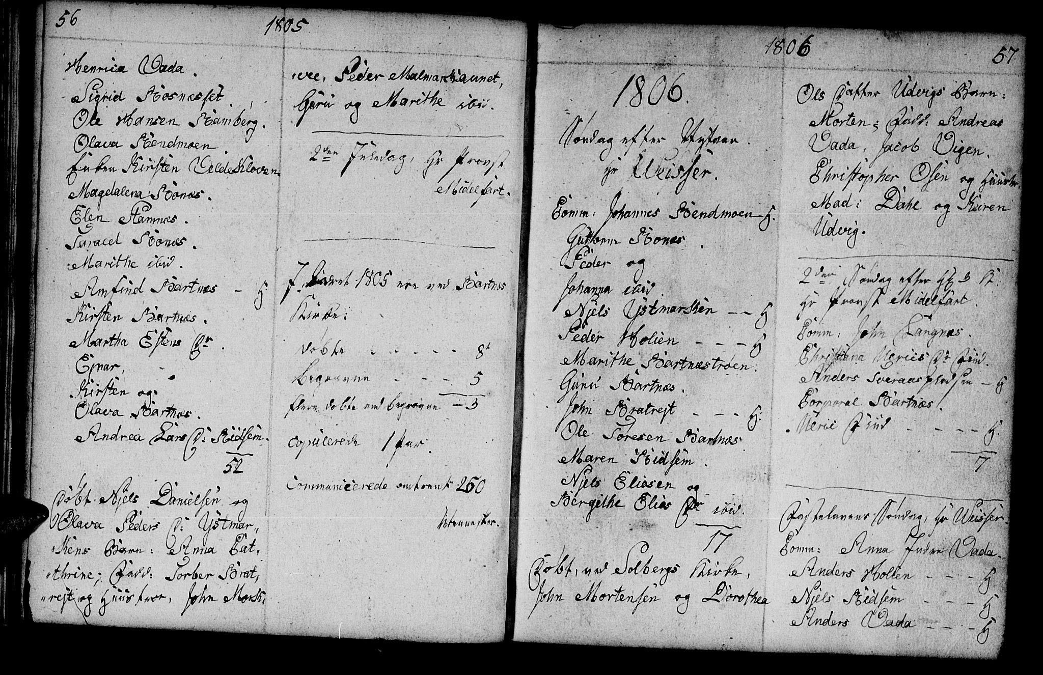 SAT, Ministerialprotokoller, klokkerbøker og fødselsregistre - Nord-Trøndelag, 745/L0432: Klokkerbok nr. 745C01, 1802-1814, s. 56-57