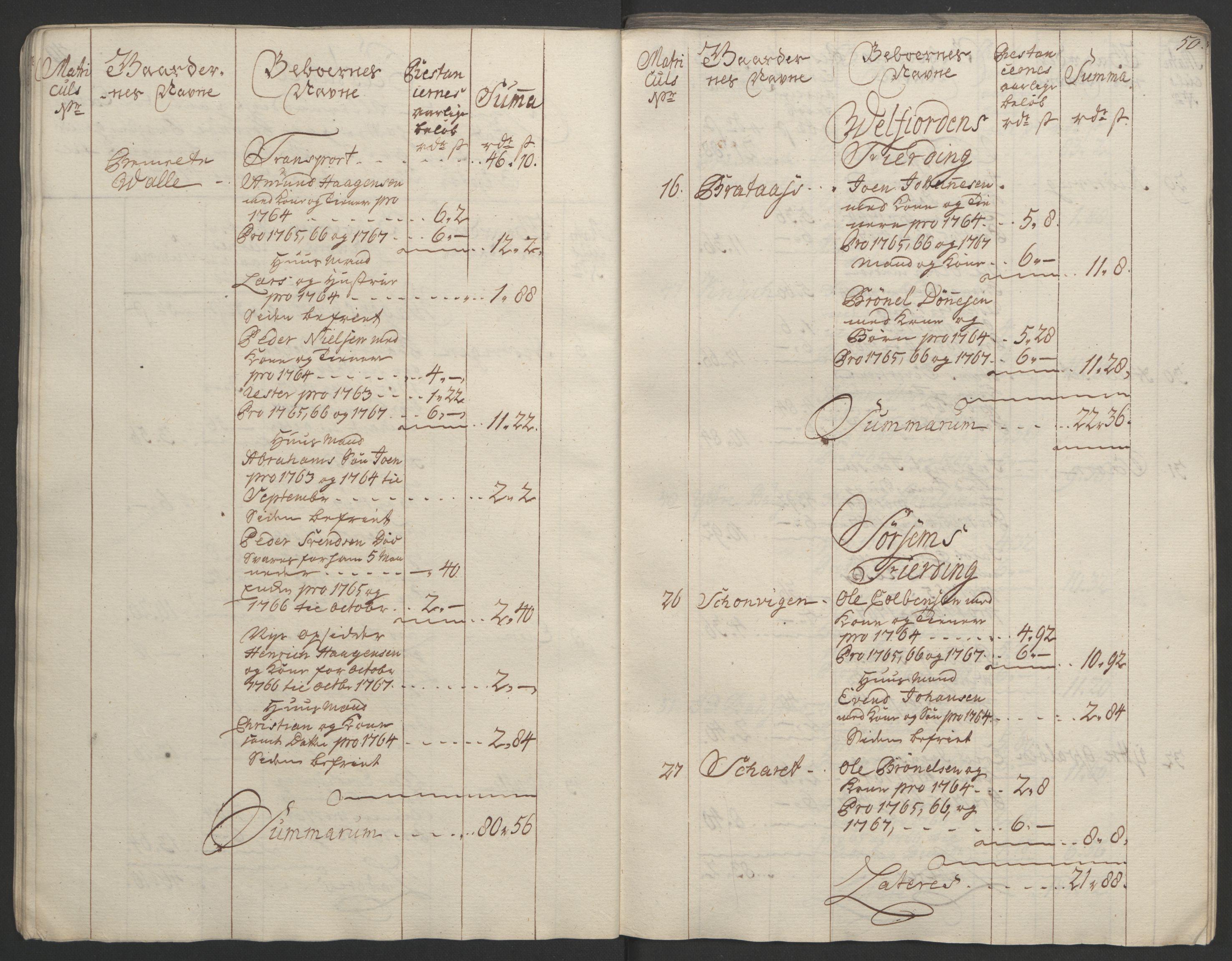 RA, Rentekammeret inntil 1814, Realistisk ordnet avdeling, Ol/L0023: [Gg 10]: Ekstraskatten, 23.09.1762. Helgeland (restanseregister), 1767-1772, s. 51
