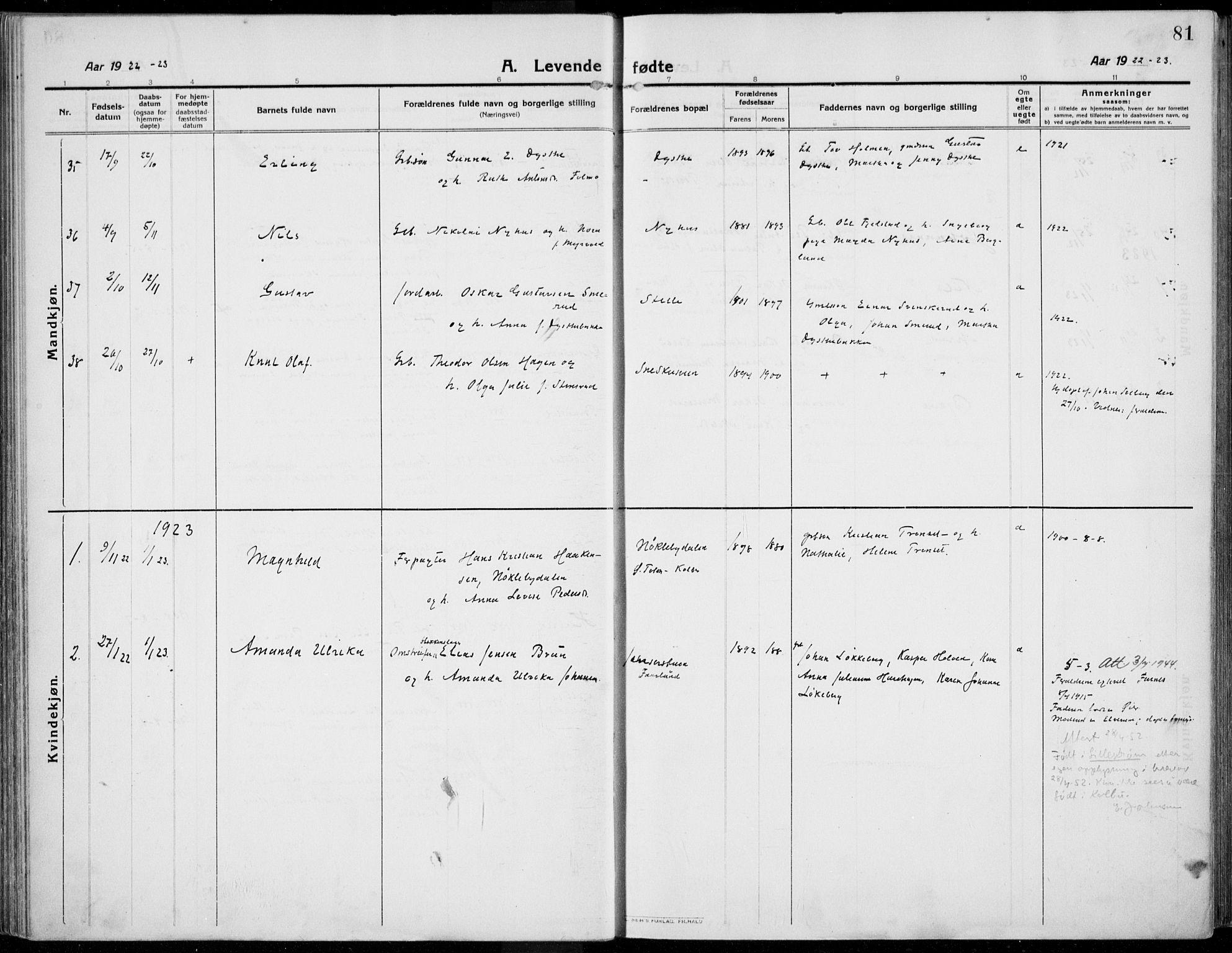 SAH, Kolbu prestekontor, Ministerialbok nr. 2, 1912-1926, s. 81