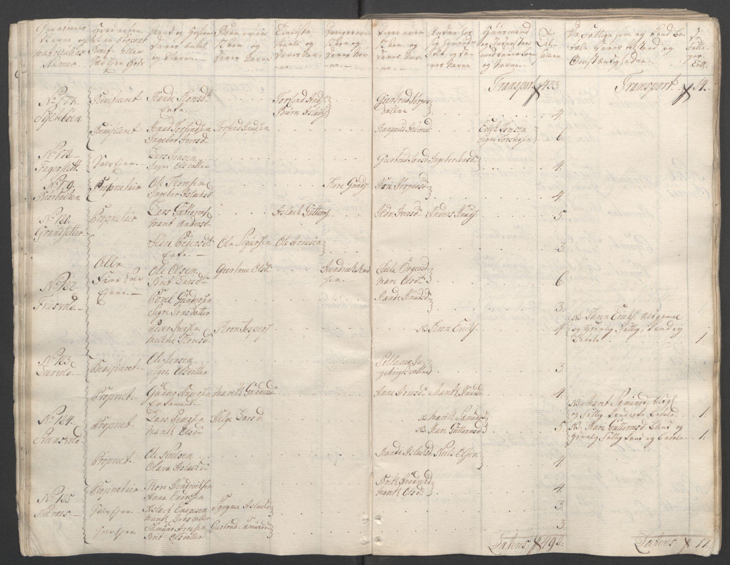 RA, Rentekammeret inntil 1814, Reviderte regnskaper, Fogderegnskap, R55/L3730: Ekstraskatten Romsdal, 1762-1763, s. 32
