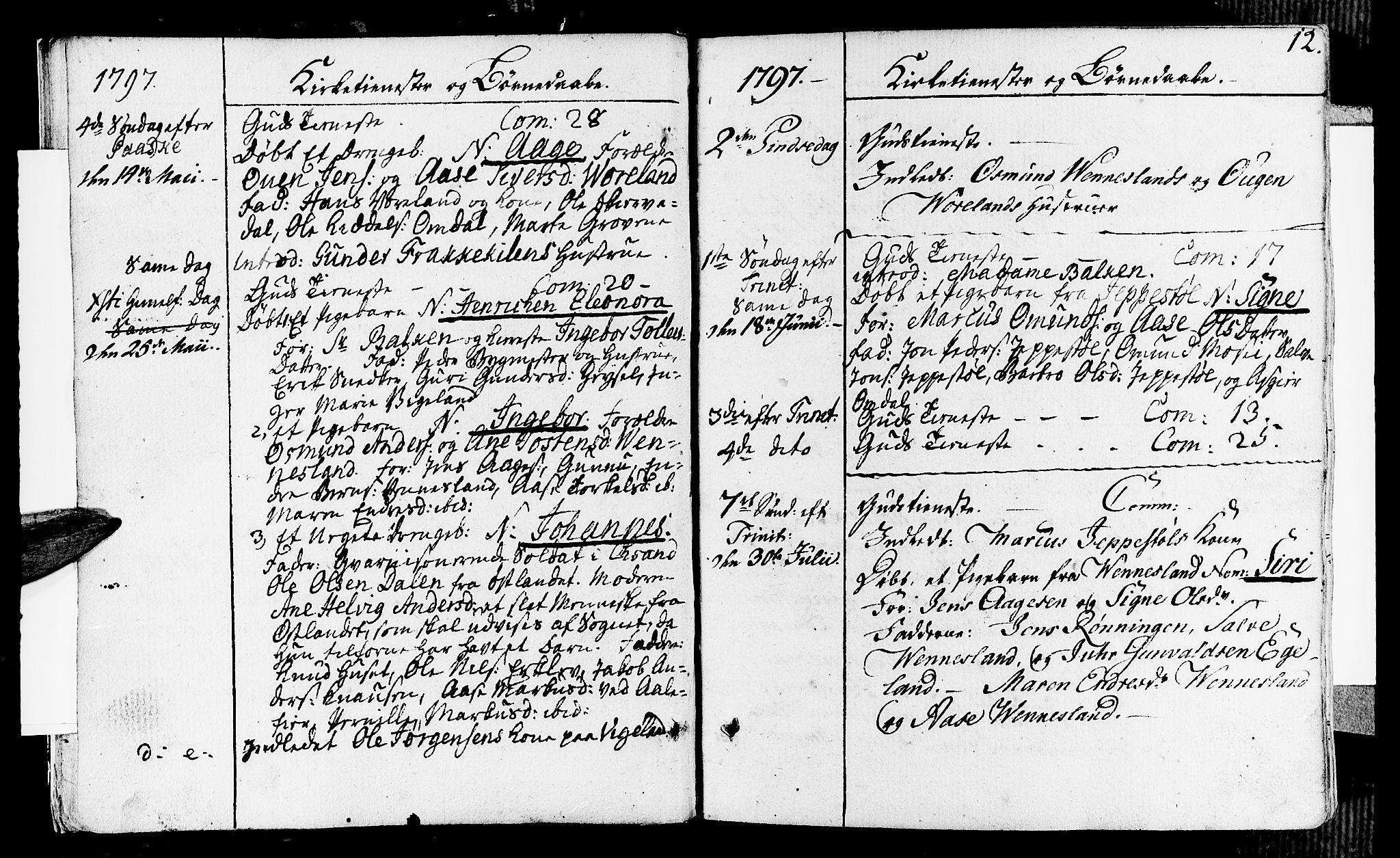 SAK, Vennesla sokneprestkontor, Fa/Fab/L0002: Ministerialbok nr. A 2, 1794-1834, s. 12