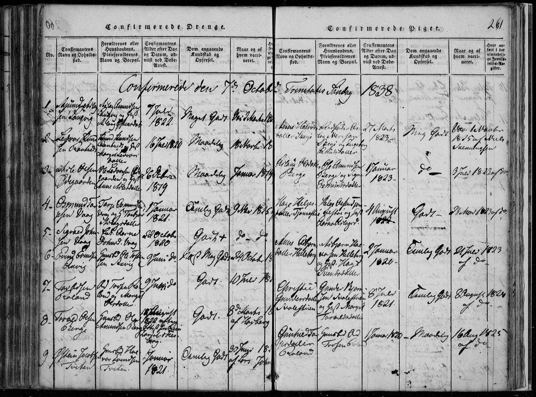 SAKO, Rauland kirkebøker, F/Fa/L0001: Ministerialbok nr. 1, 1814-1859, s. 261