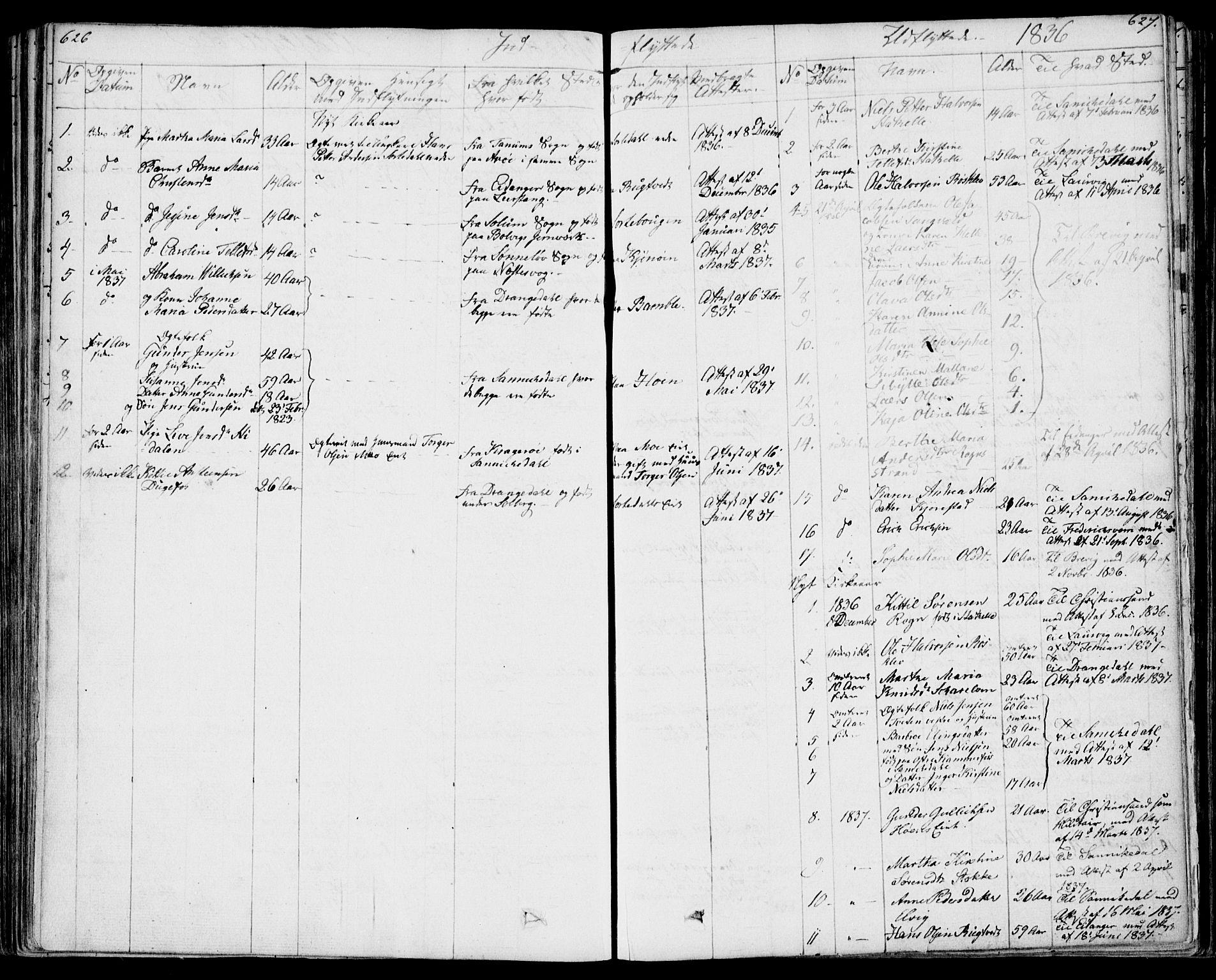 SAKO, Bamble kirkebøker, F/Fa/L0004: Ministerialbok nr. I 4, 1834-1853, s. 628-629