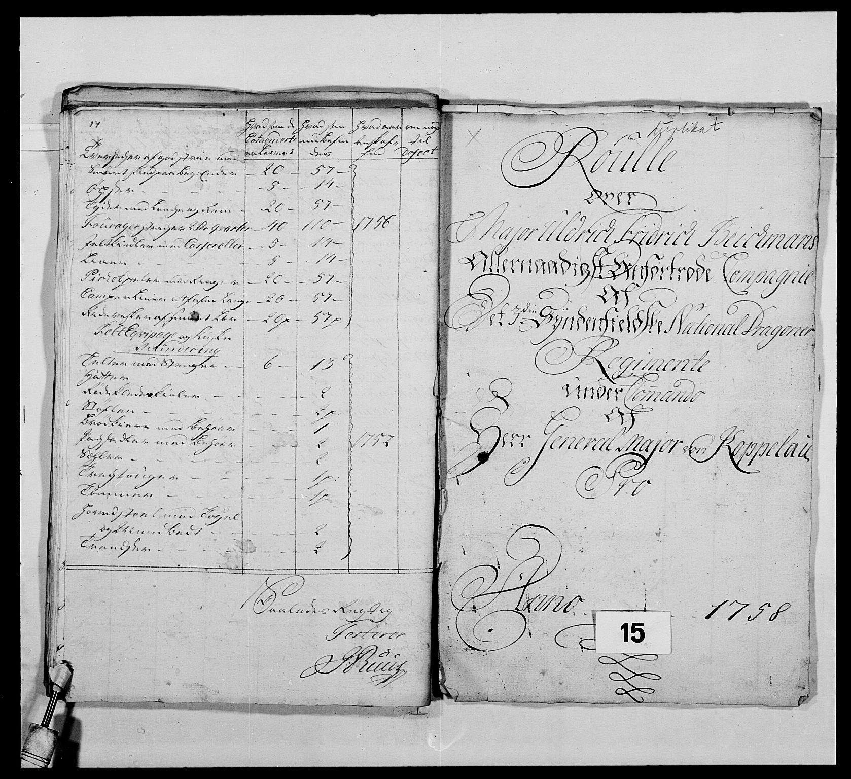 RA, Kommanderende general (KG I) med Det norske krigsdirektorium, E/Ea/L0479: 3. Sønnafjelske dragonregiment, 1756-1760, s. 281