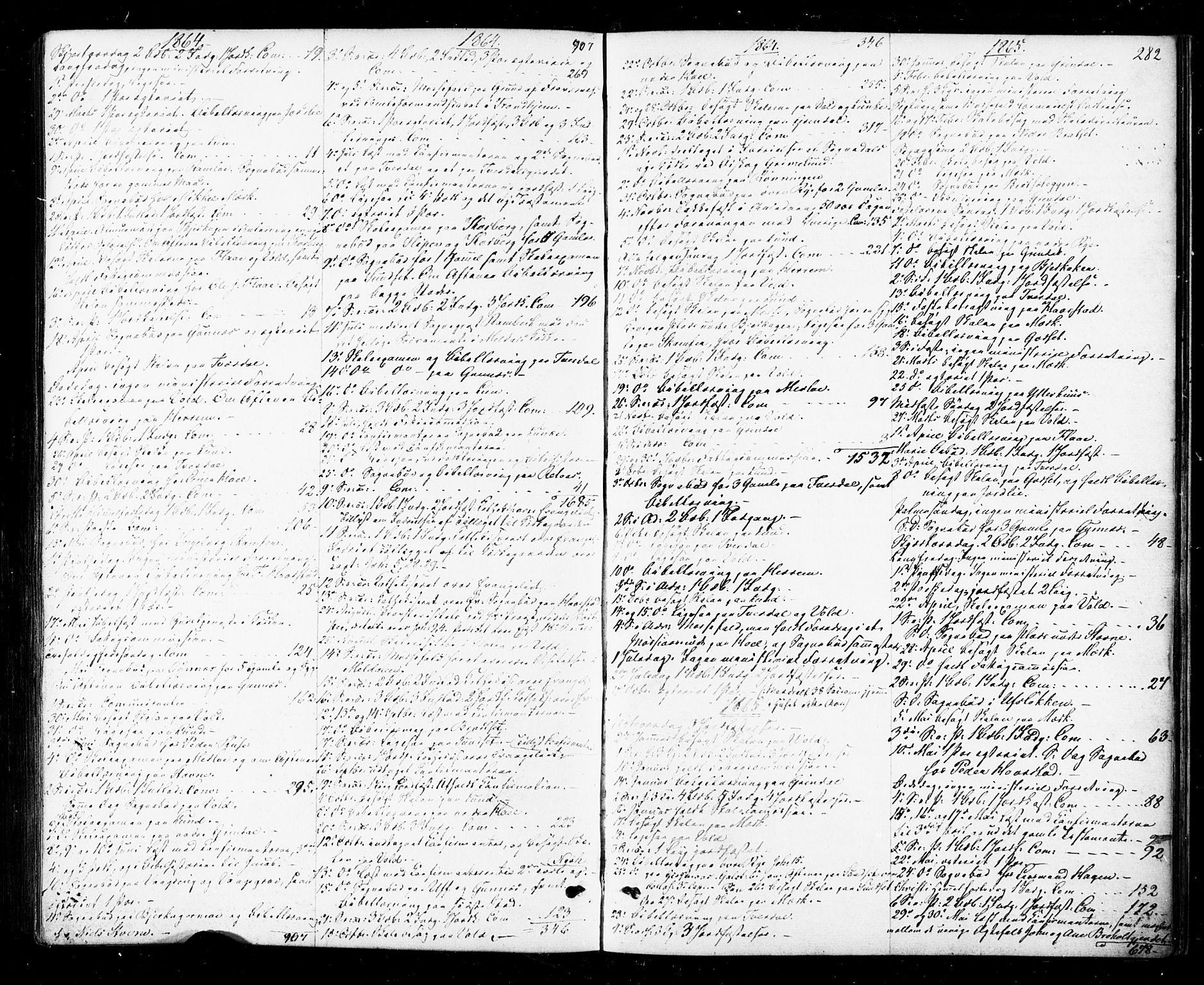 SAT, Ministerialprotokoller, klokkerbøker og fødselsregistre - Sør-Trøndelag, 674/L0870: Ministerialbok nr. 674A02, 1861-1879, s. 282