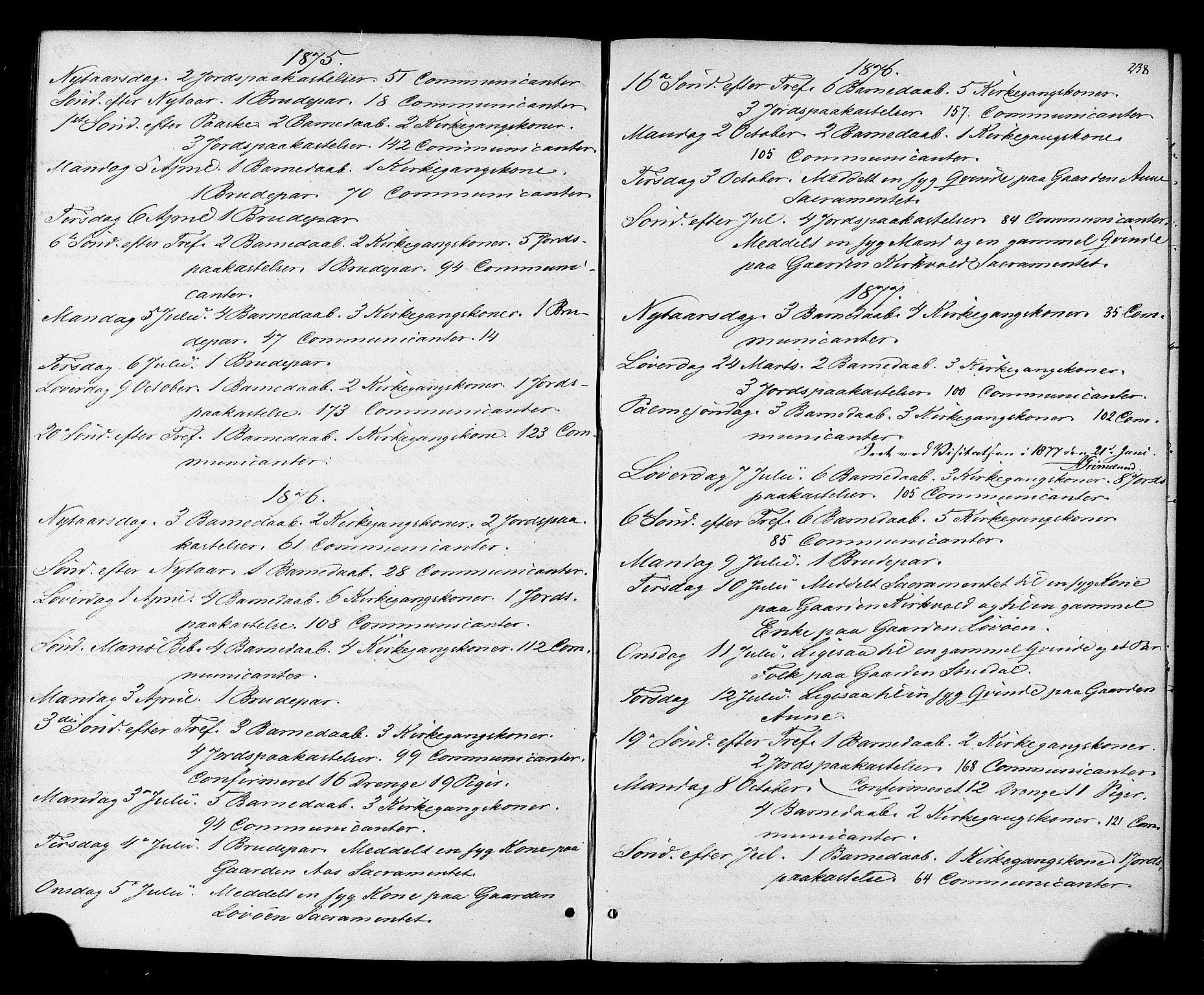 SAT, Ministerialprotokoller, klokkerbøker og fødselsregistre - Sør-Trøndelag, 698/L1163: Ministerialbok nr. 698A01, 1862-1887, s. 238