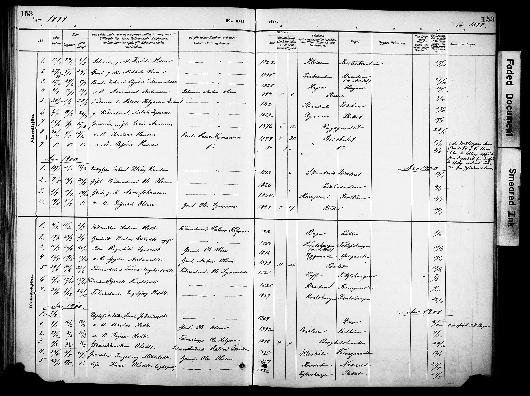 SAH, Sør-Aurdal prestekontor, Ministerialbok nr. 10, 1886-1906, s. 153