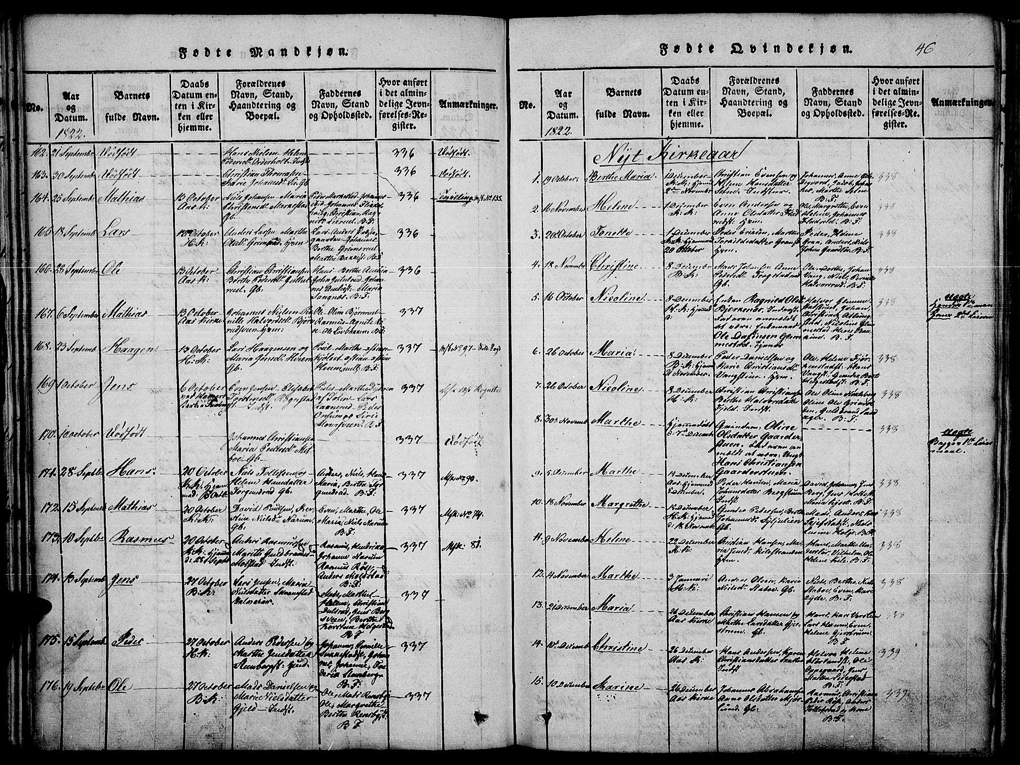 SAH, Toten prestekontor, Ministerialbok nr. 10, 1820-1828, s. 46