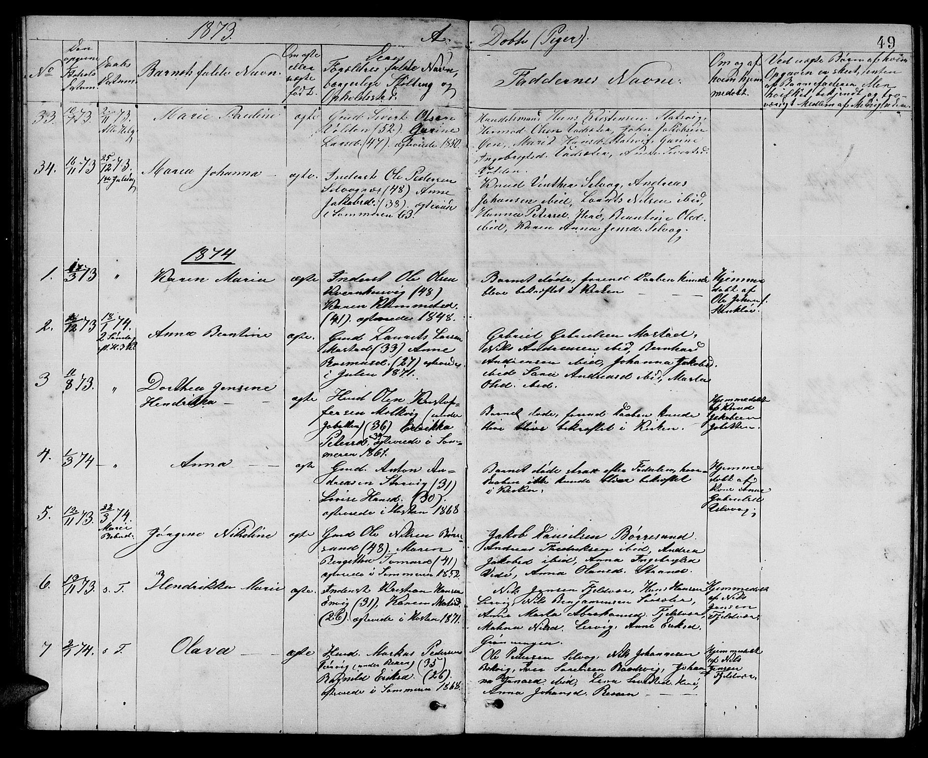 SAT, Ministerialprotokoller, klokkerbøker og fødselsregistre - Sør-Trøndelag, 637/L0561: Klokkerbok nr. 637C02, 1873-1882, s. 49