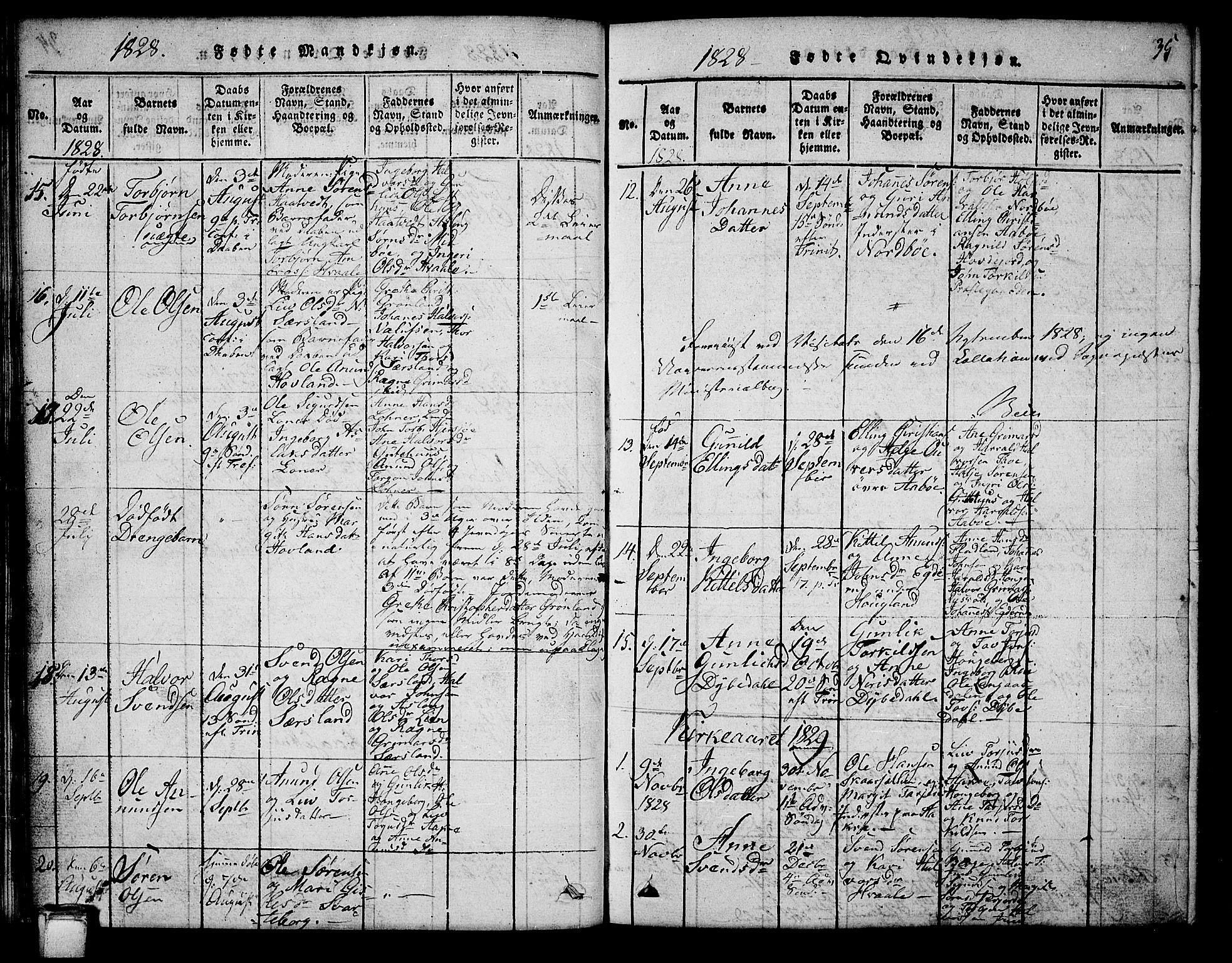SAKO, Hjartdal kirkebøker, G/Ga/L0001: Klokkerbok nr. I 1, 1815-1842, s. 35