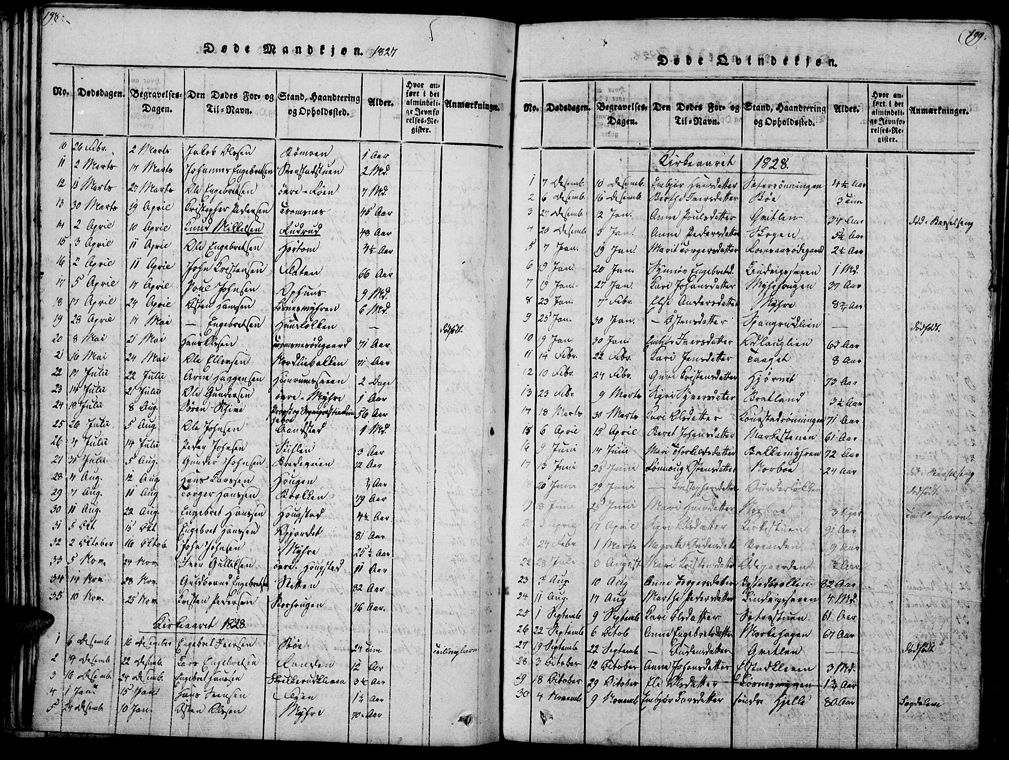 SAH, Ringebu prestekontor, Ministerialbok nr. 4, 1821-1839, s. 198-199