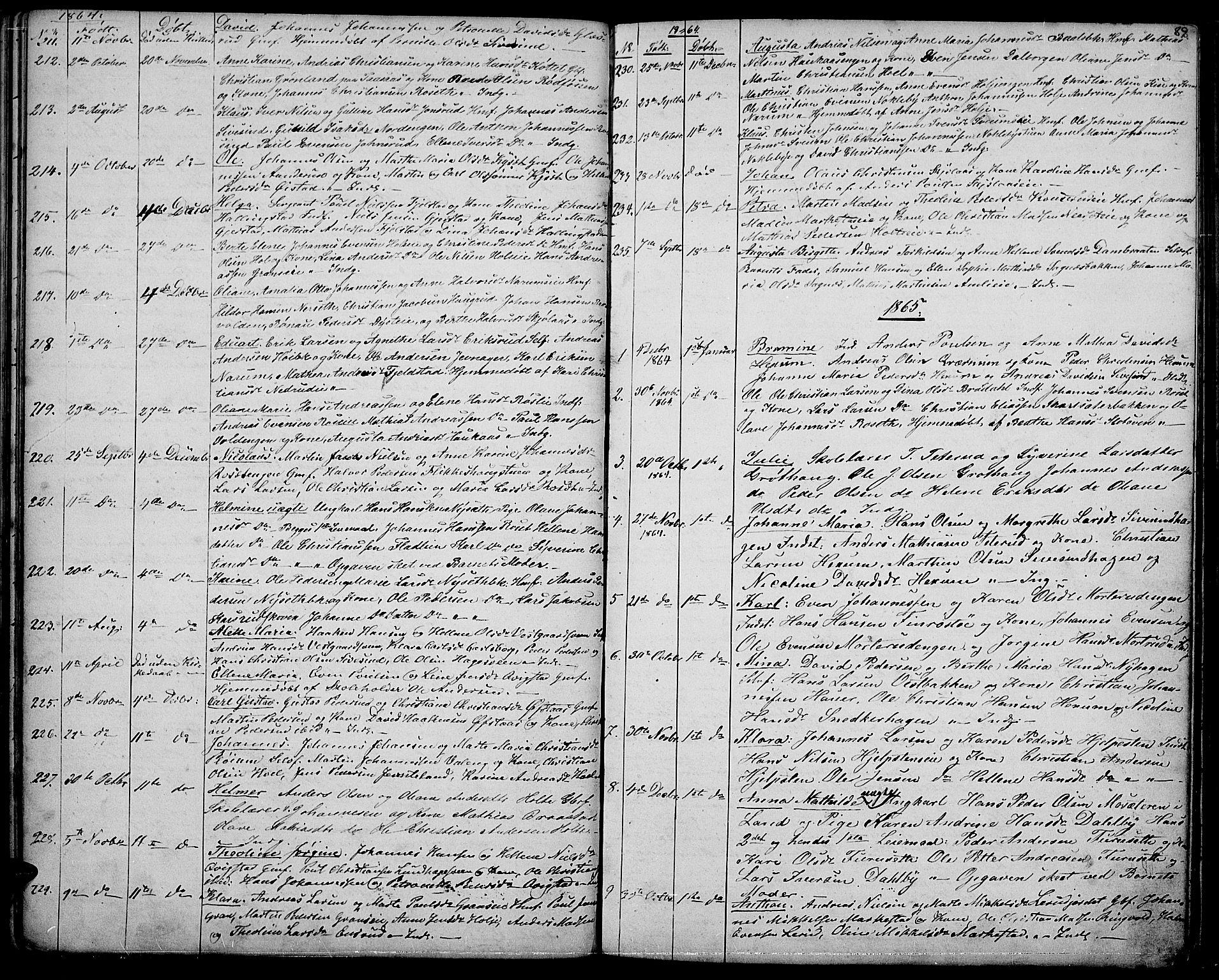 SAH, Vestre Toten prestekontor, H/Ha/Hab/L0005: Klokkerbok nr. 5, 1854-1870, s. 89