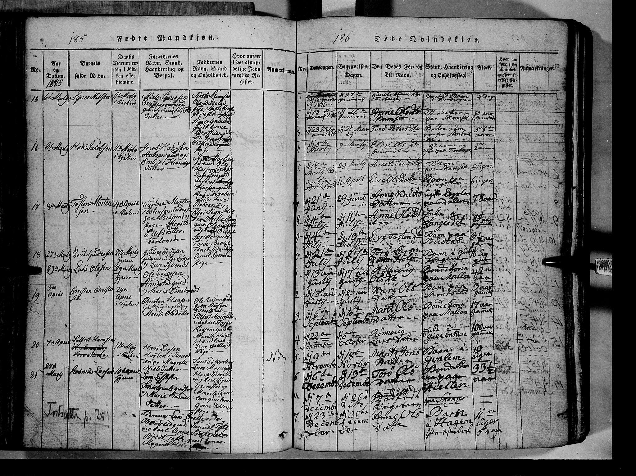 SAH, Lom prestekontor, L/L0003: Klokkerbok nr. 3, 1815-1844, s. 185-186