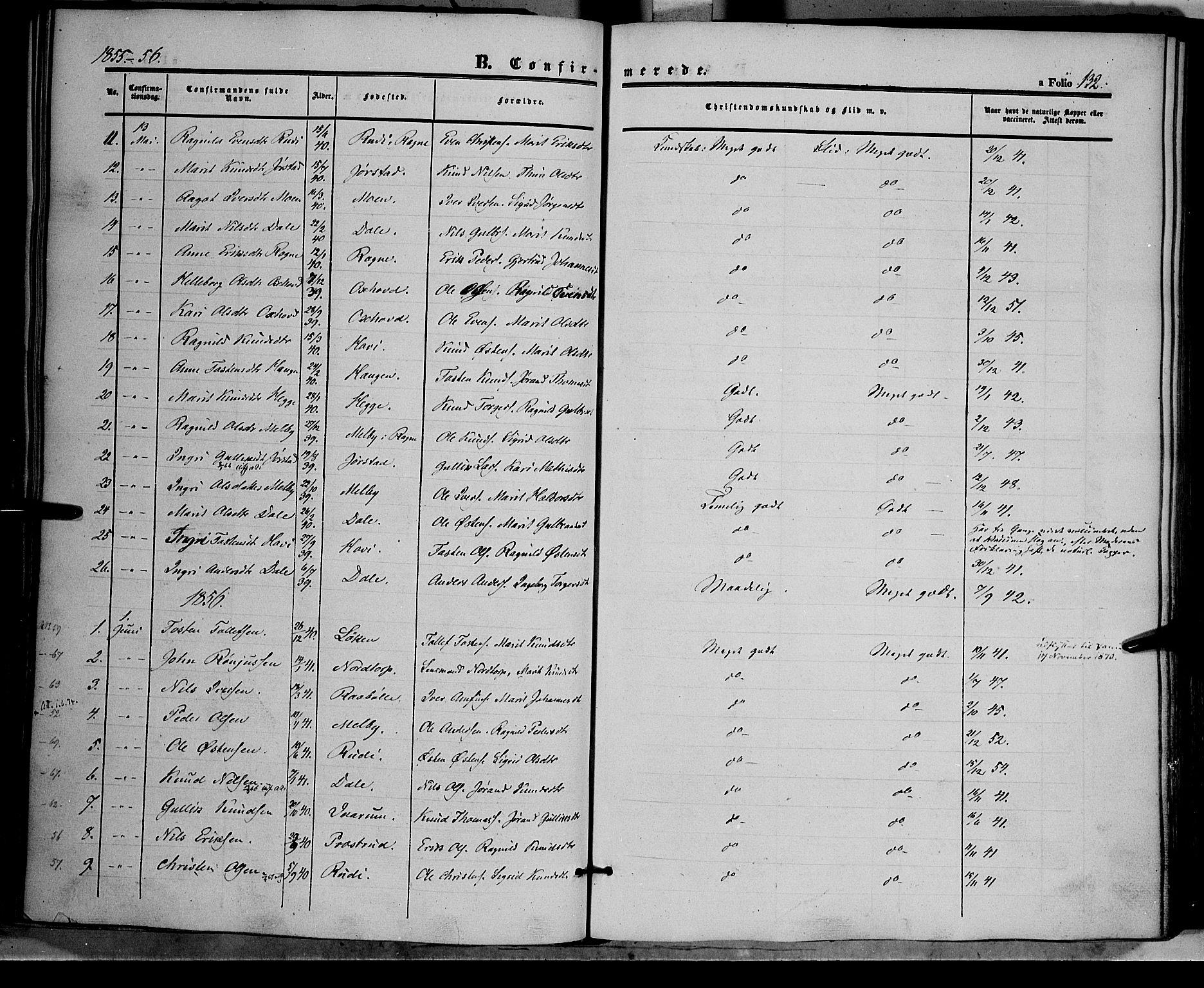 SAH, Øystre Slidre prestekontor, Ministerialbok nr. 1, 1849-1874, s. 132