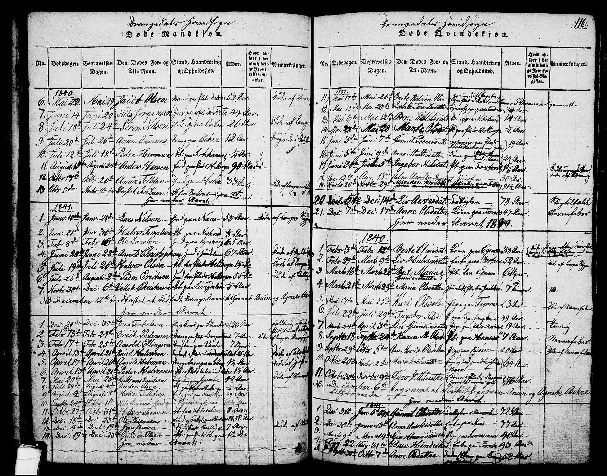 SAKO, Drangedal kirkebøker, G/Ga/L0001: Klokkerbok nr. I 1 /1, 1814-1856, s. 116