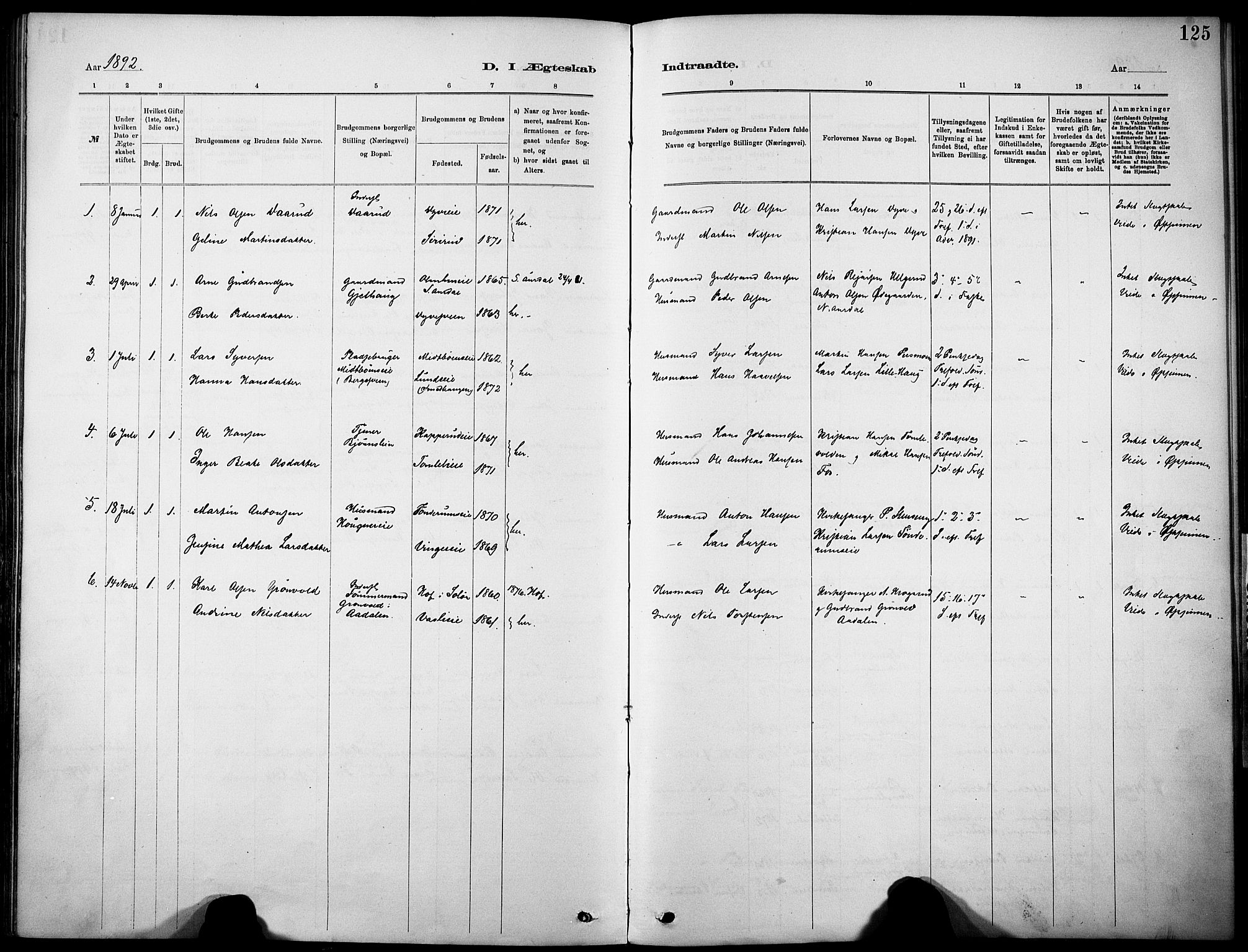 SAH, Nordre Land prestekontor, Ministerialbok nr. 5, 1882-1903, s. 125