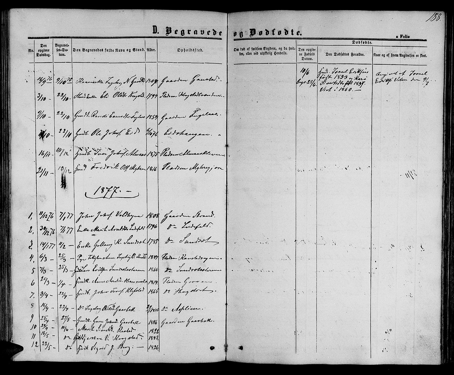 SAT, Ministerialprotokoller, klokkerbøker og fødselsregistre - Sør-Trøndelag, 694/L1131: Klokkerbok nr. 694C03, 1858-1886, s. 188