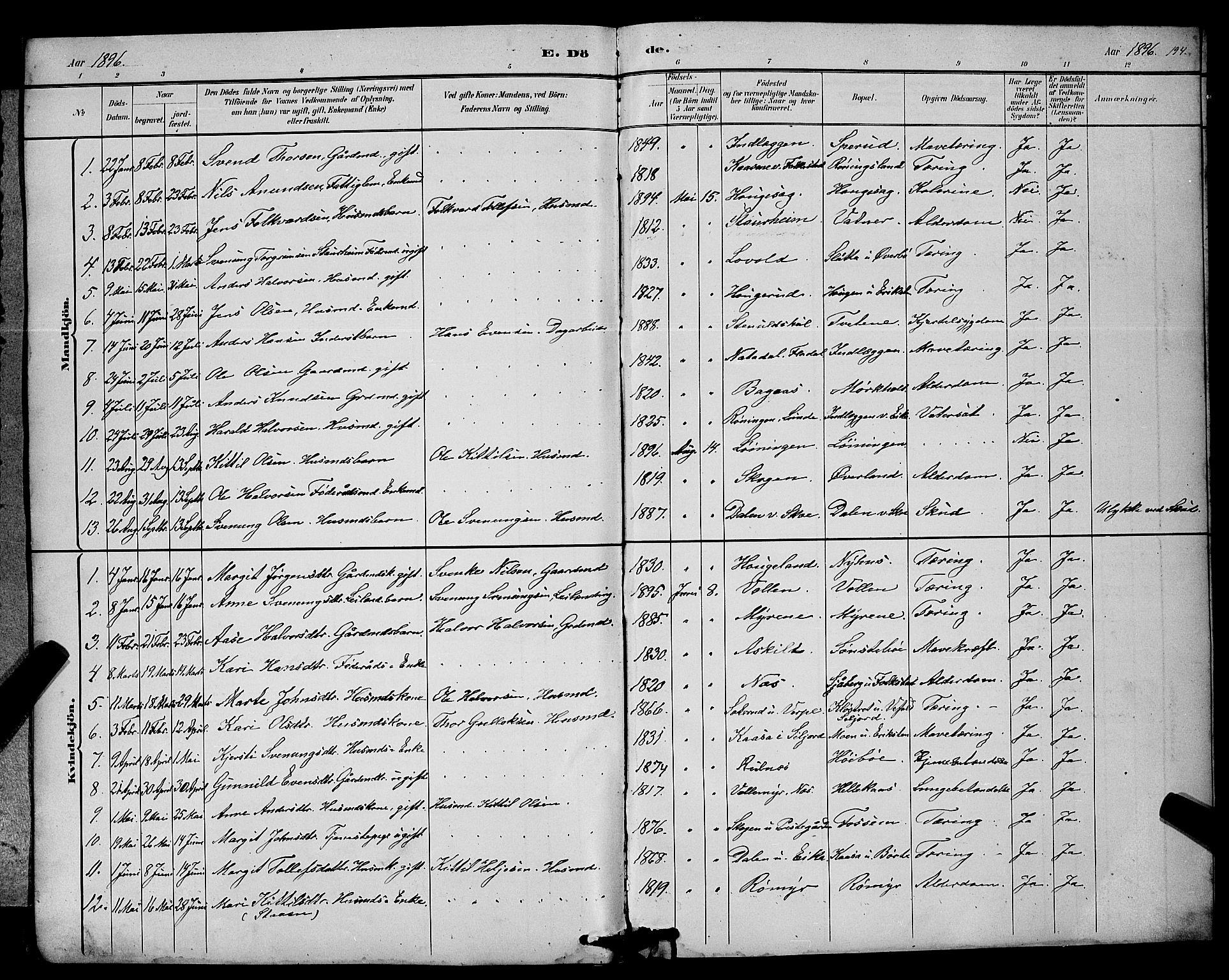 SAKO, Bø kirkebøker, G/Ga/L0005: Klokkerbok nr. 5, 1883-1897, s. 194