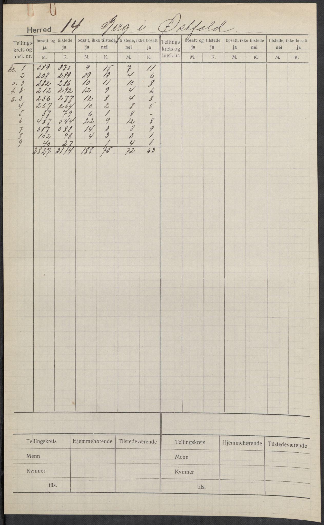 SAO, Folketelling 1920 for 0116 Berg herred, 1920, s. 1