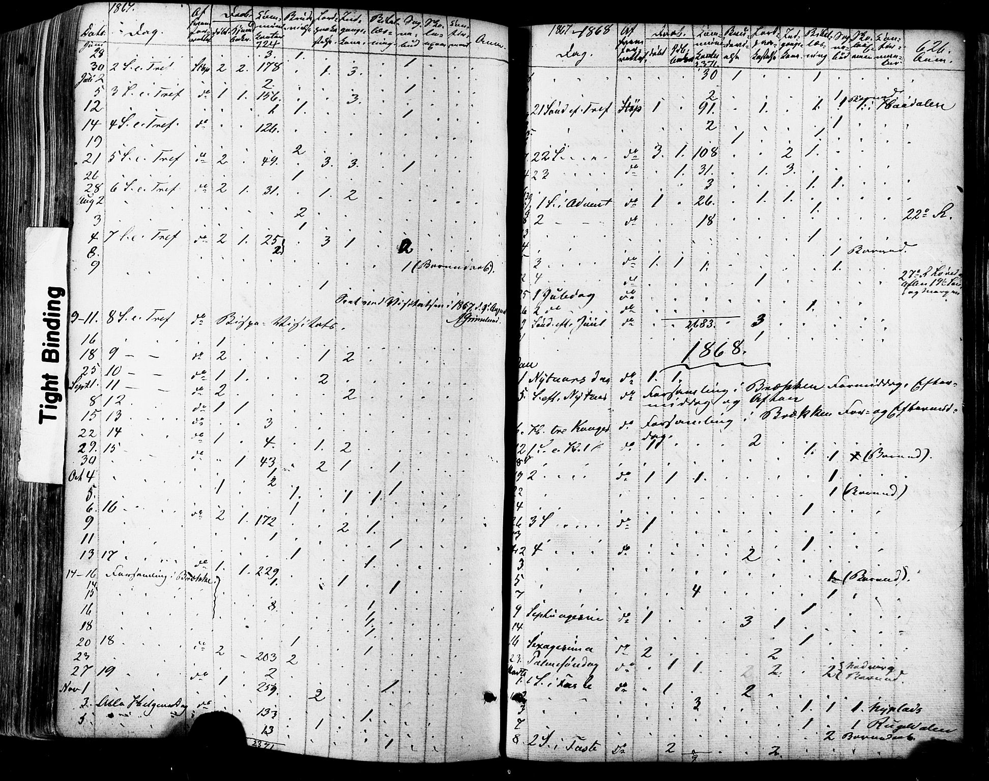 SAT, Ministerialprotokoller, klokkerbøker og fødselsregistre - Sør-Trøndelag, 681/L0932: Ministerialbok nr. 681A10, 1860-1878, s. 626