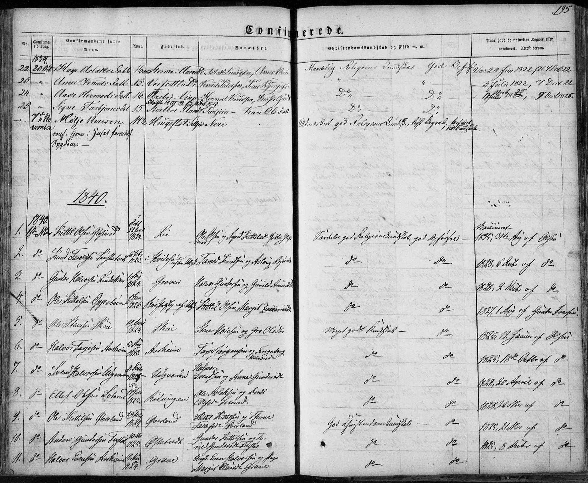 SAKO, Seljord kirkebøker, F/Fa/L0011: Ministerialbok nr. I 11, 1831-1849, s. 195
