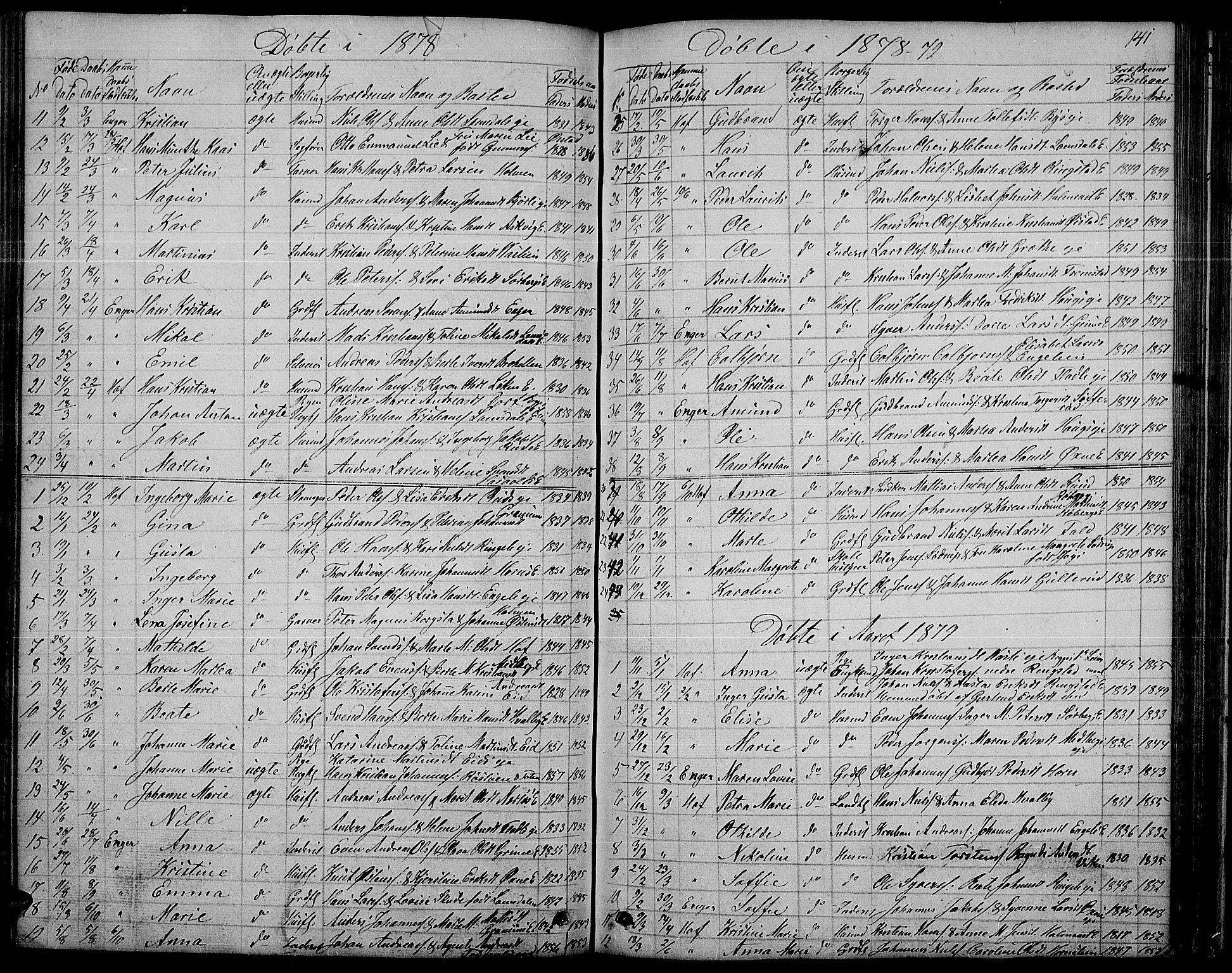 SAH, Søndre Land prestekontor, L/L0001: Klokkerbok nr. 1, 1849-1883, s. 141