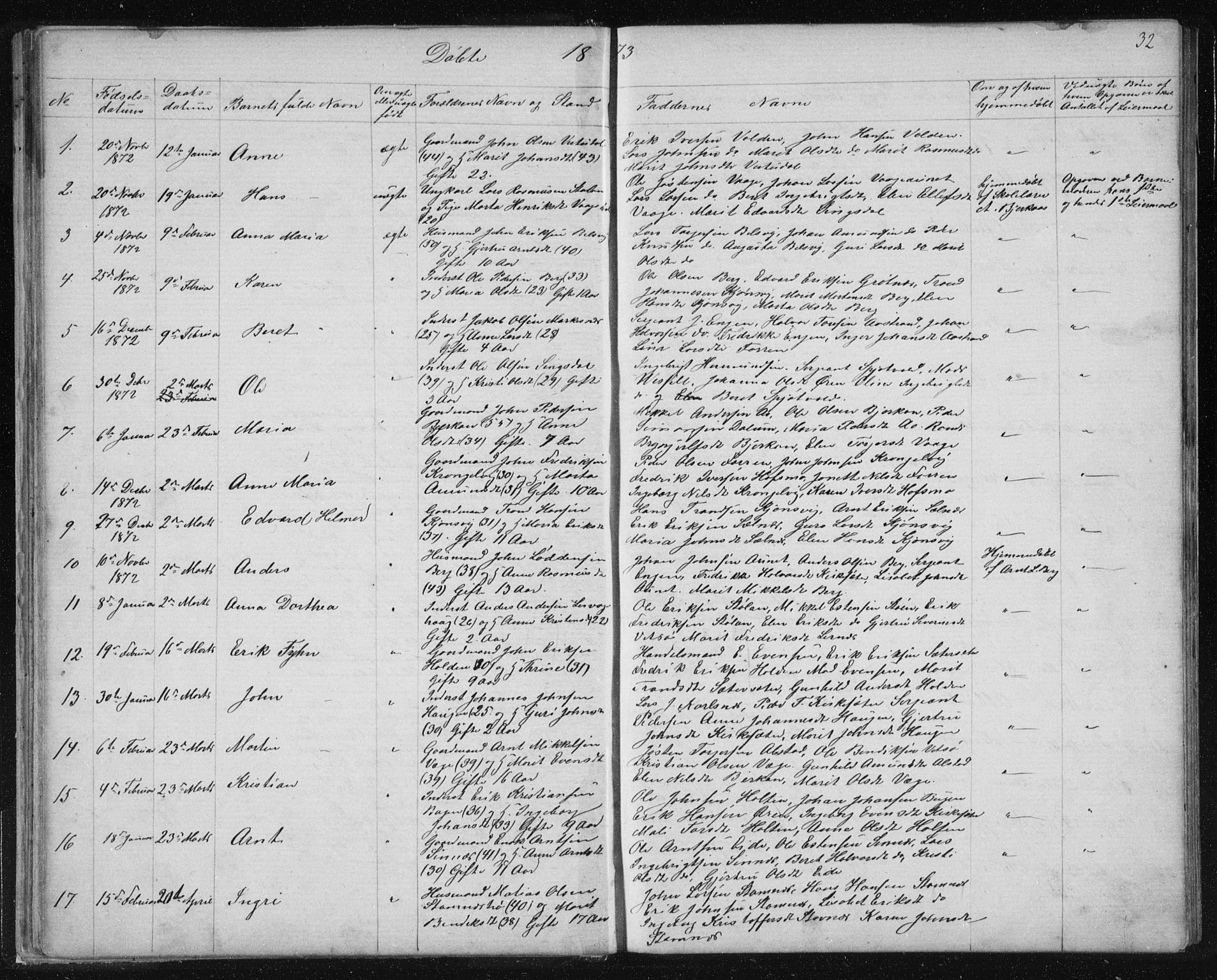 SAT, Ministerialprotokoller, klokkerbøker og fødselsregistre - Sør-Trøndelag, 630/L0503: Klokkerbok nr. 630C01, 1869-1878, s. 32