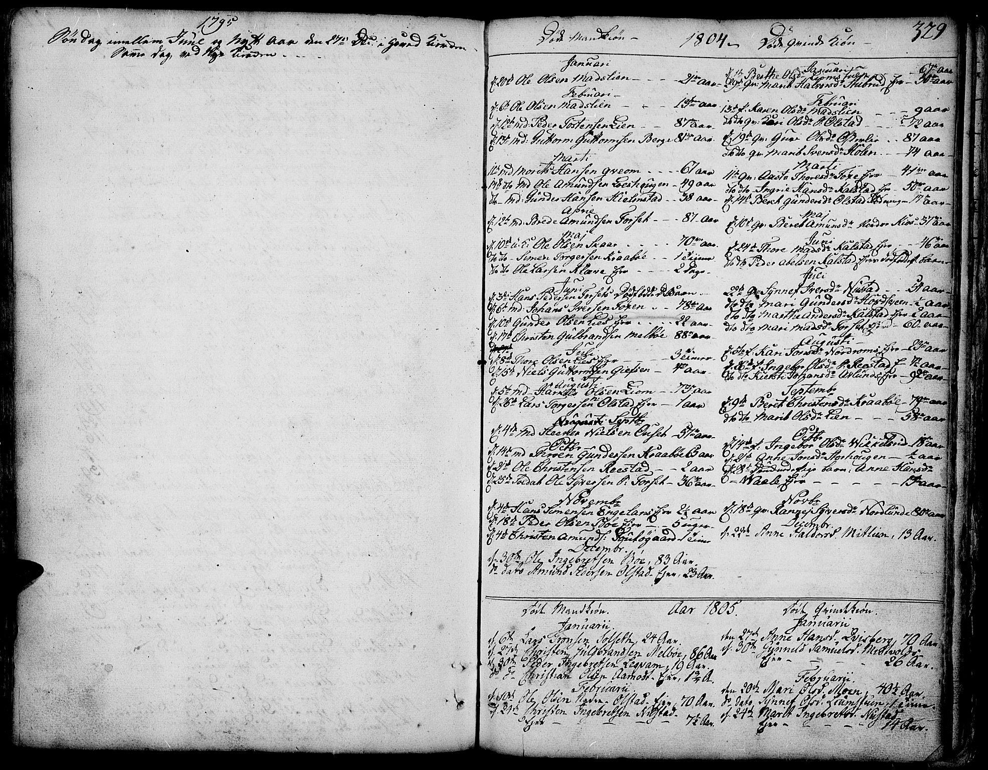 SAH, Gausdal prestekontor, Ministerialbok nr. 3, 1758-1809, s. 329