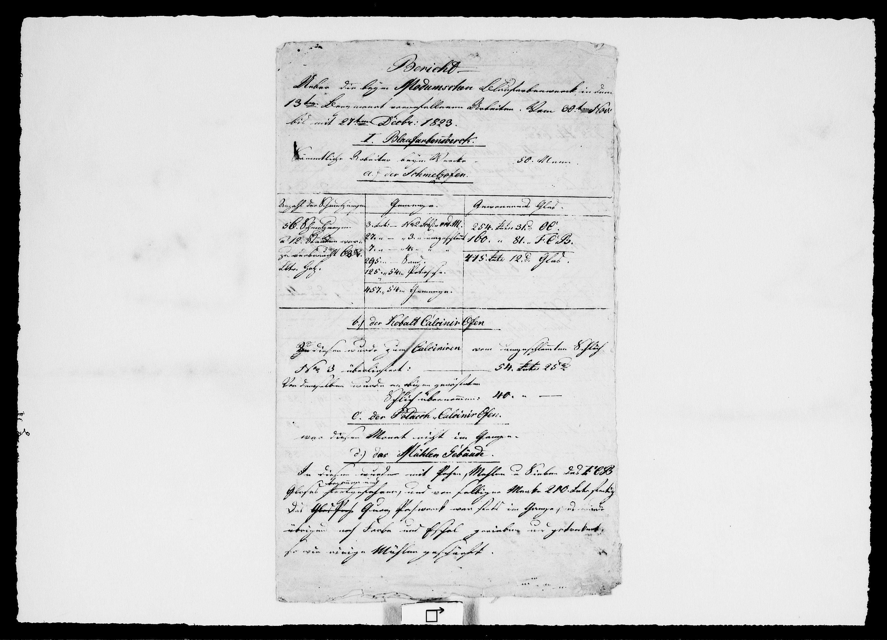 RA, Modums Blaafarveværk, G/Ge/L0315, 1823-1848, s. 2