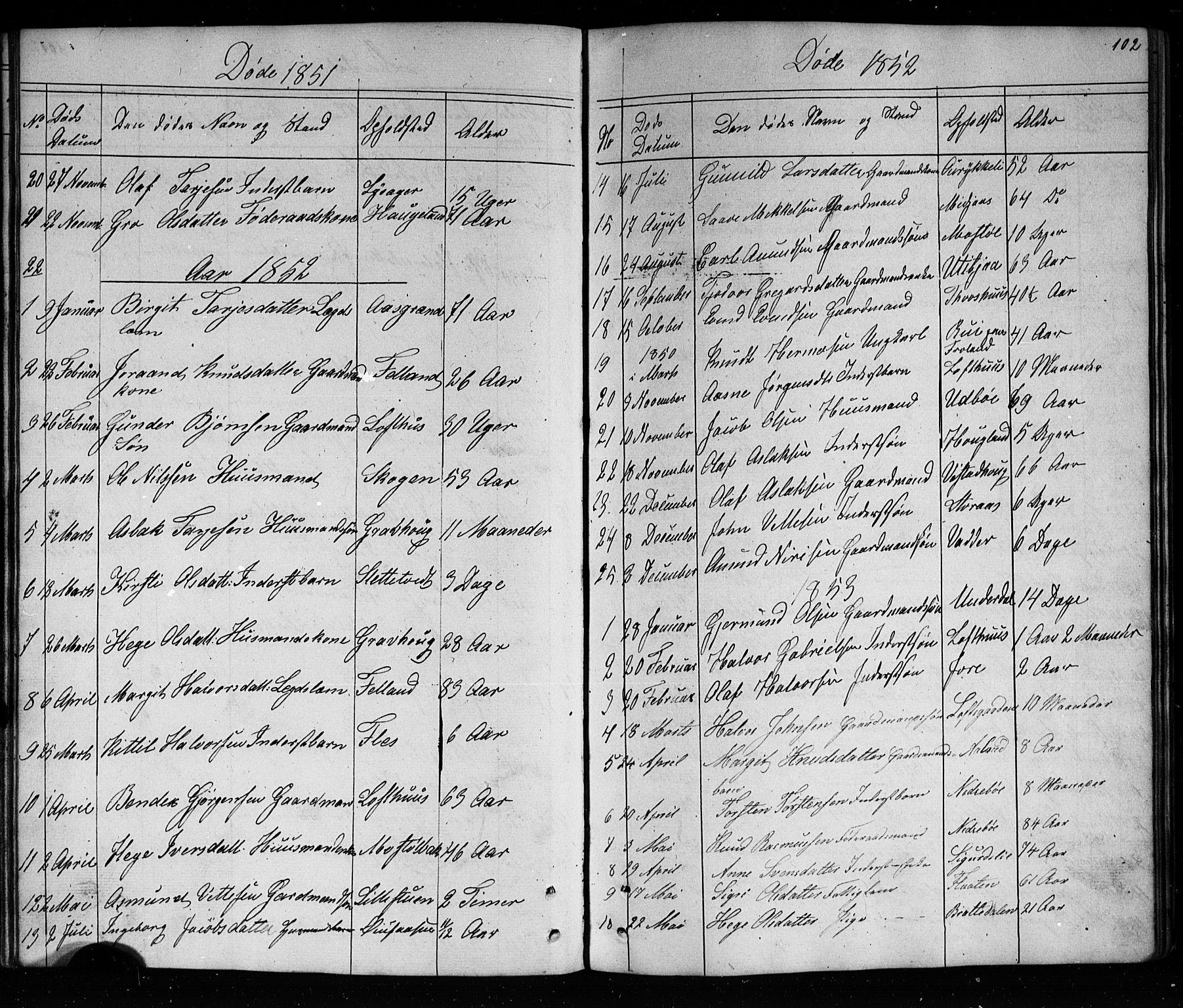 SAKO, Mo kirkebøker, G/Ga/L0001: Klokkerbok nr. I 1, 1851-1891, s. 102