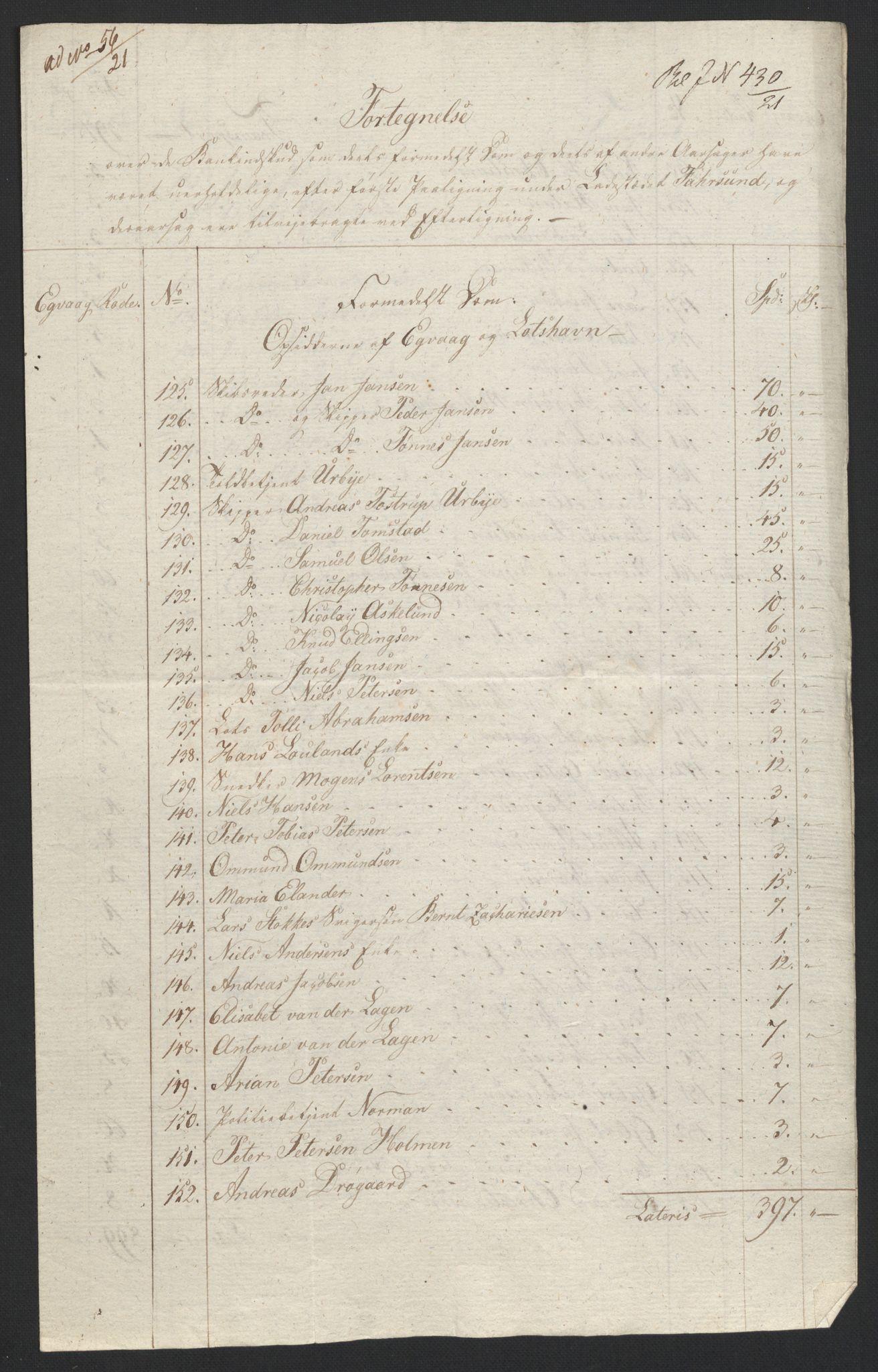 NOBA, Norges Bank/Sølvskatten 1816*, 1816-1822, s. 137