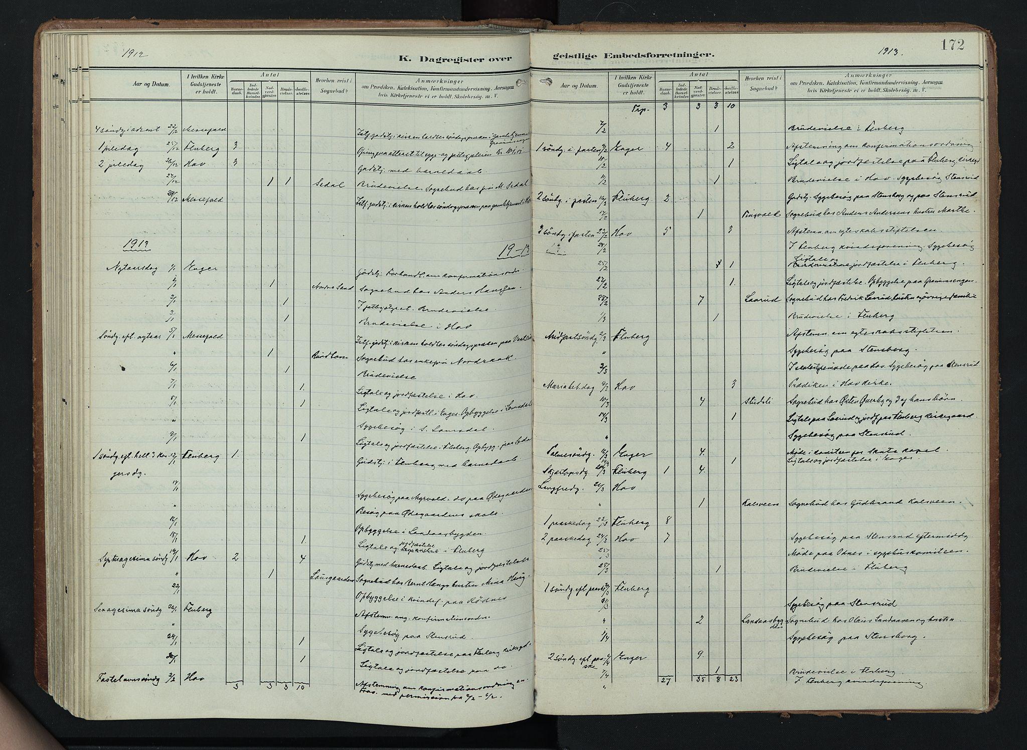SAH, Søndre Land prestekontor, K/L0005: Ministerialbok nr. 5, 1905-1914, s. 172