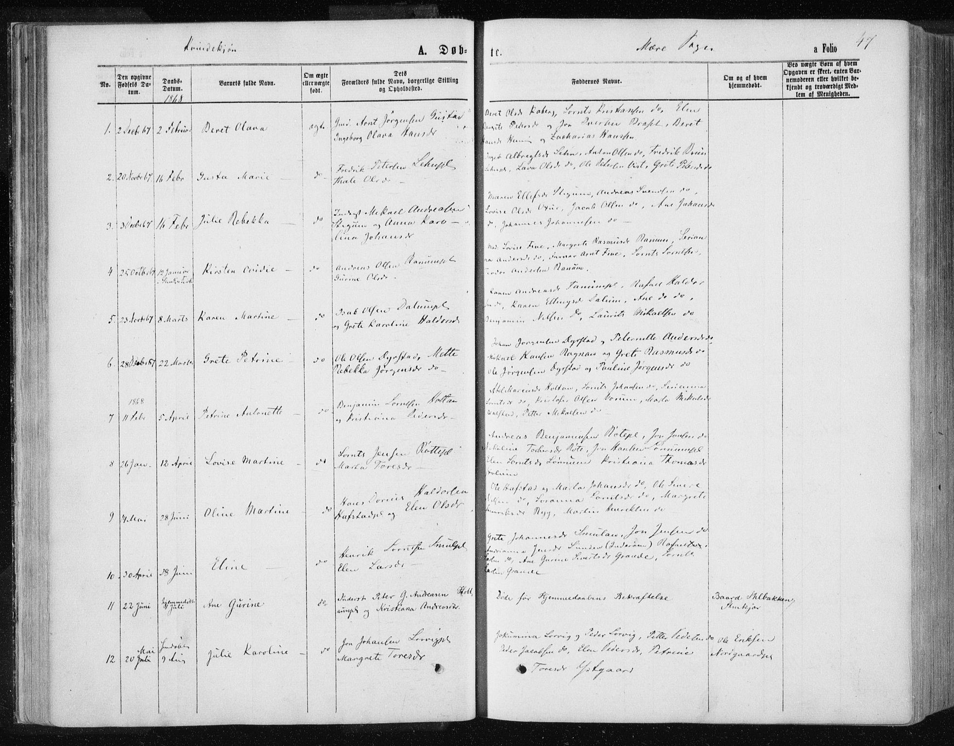 SAT, Ministerialprotokoller, klokkerbøker og fødselsregistre - Nord-Trøndelag, 735/L0345: Ministerialbok nr. 735A08 /1, 1863-1872, s. 47