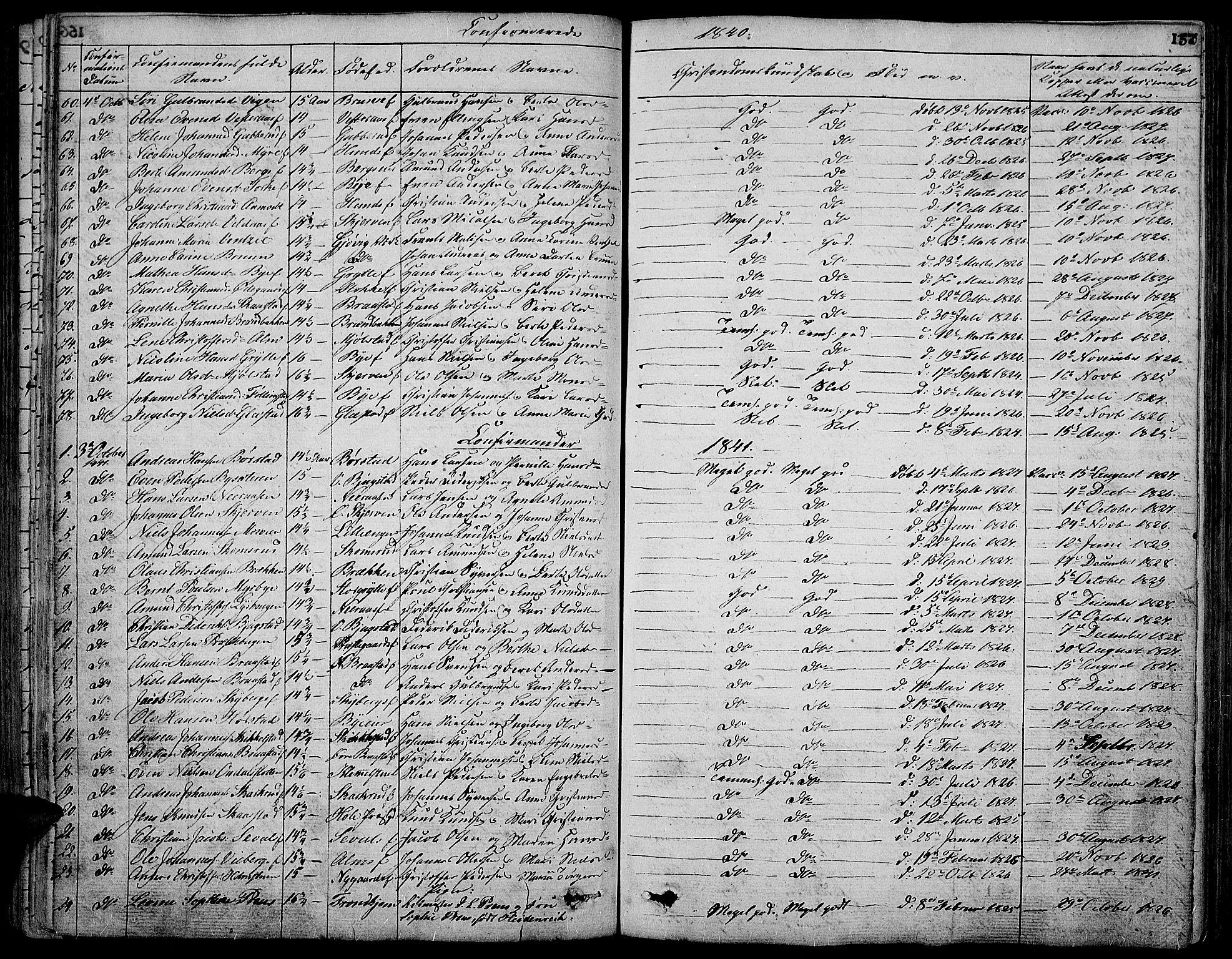 SAH, Vardal prestekontor, H/Ha/Hab/L0004: Klokkerbok nr. 4, 1831-1853, s. 157
