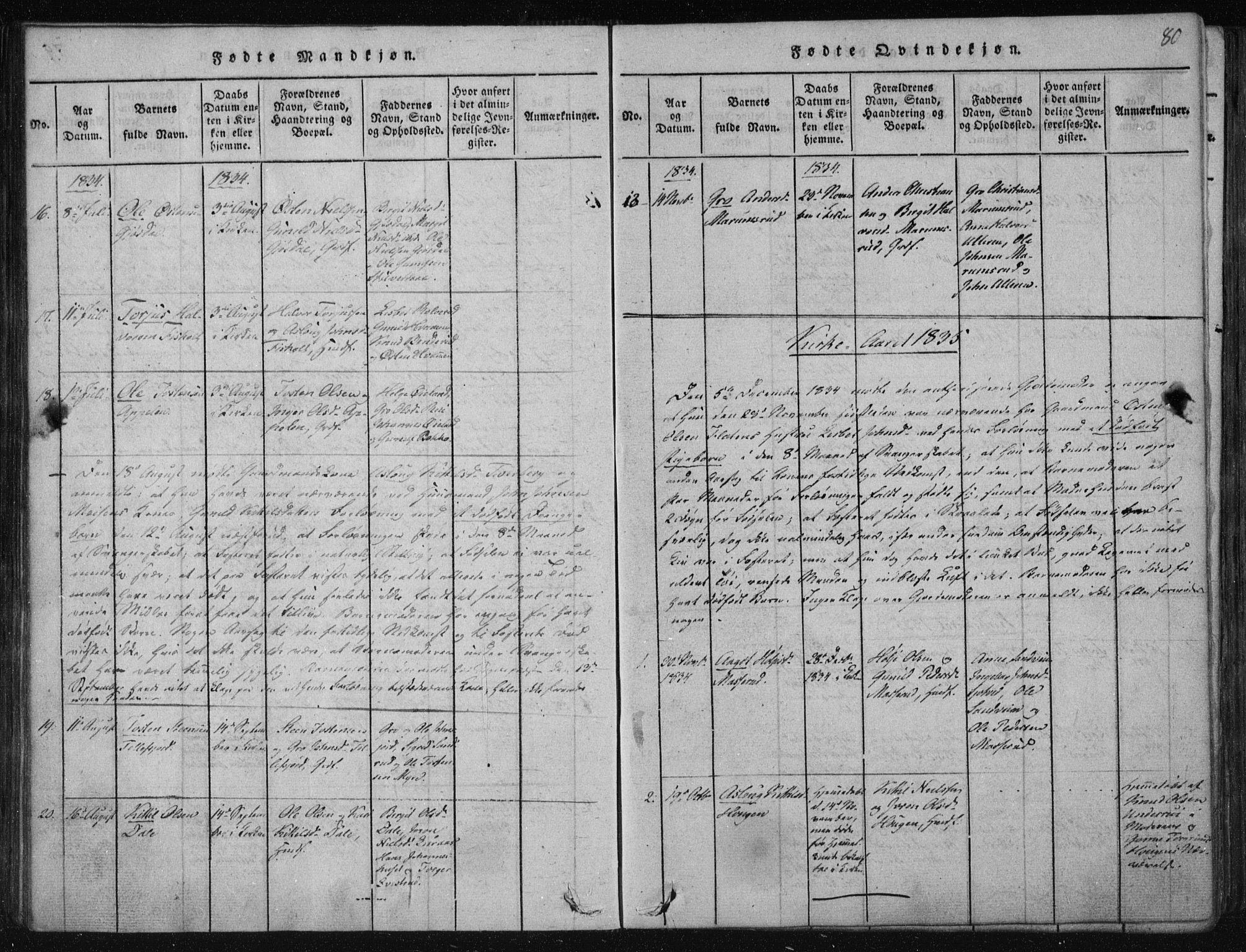 SAKO, Tinn kirkebøker, F/Fa/L0004: Ministerialbok nr. I 4, 1815-1843, s. 80