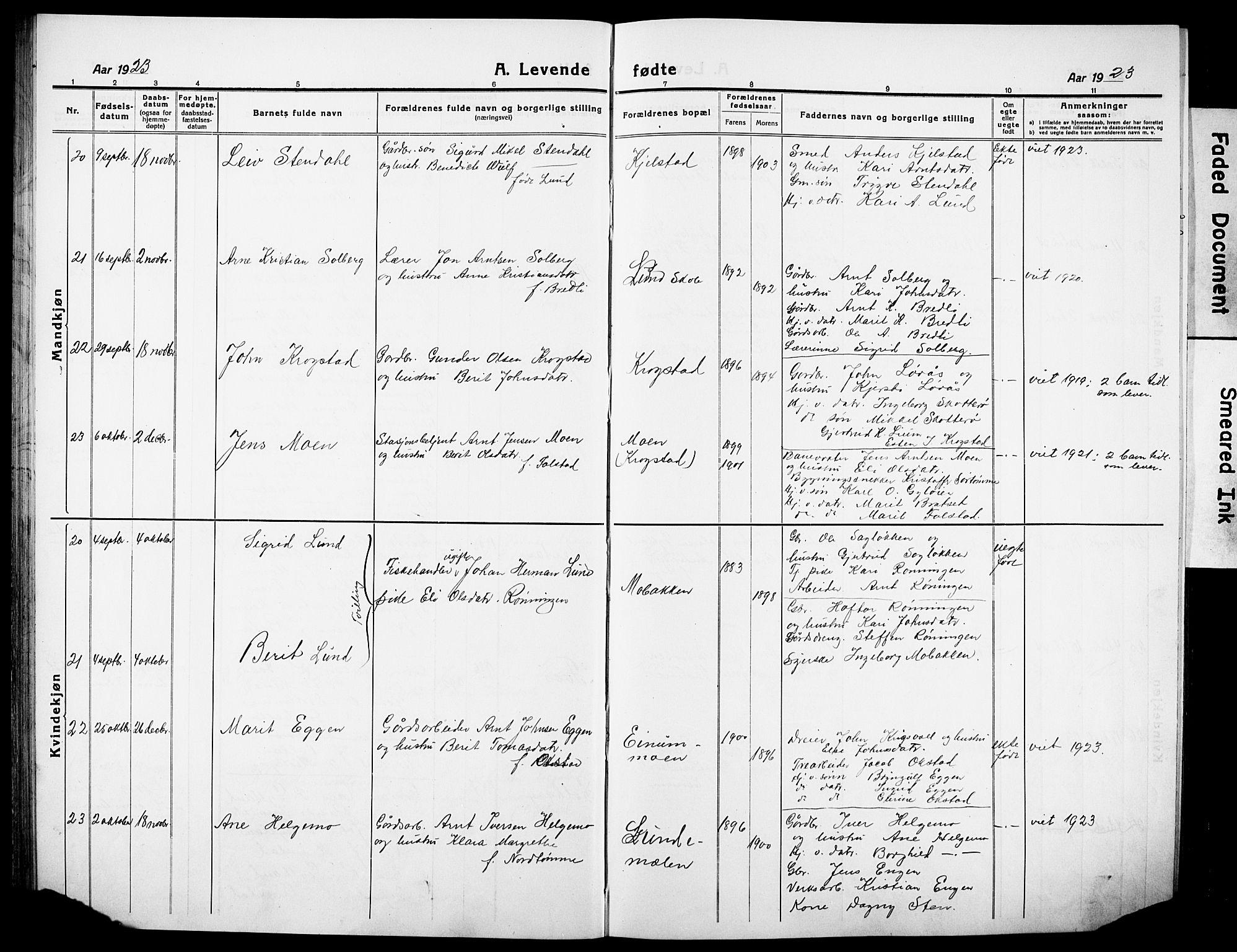 SAT, Ministerialprotokoller, klokkerbøker og fødselsregistre - Sør-Trøndelag, 692/L1113: Klokkerbok nr. 692C08, 1918-1932