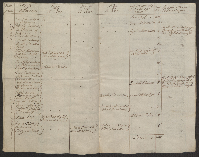 RA, Rentekammeret inntil 1814, Reviderte regnskaper, Byregnskaper, R/Rq/L0487: [Q1] Kontribusjonsregnskap, 1762-1772, s. 18