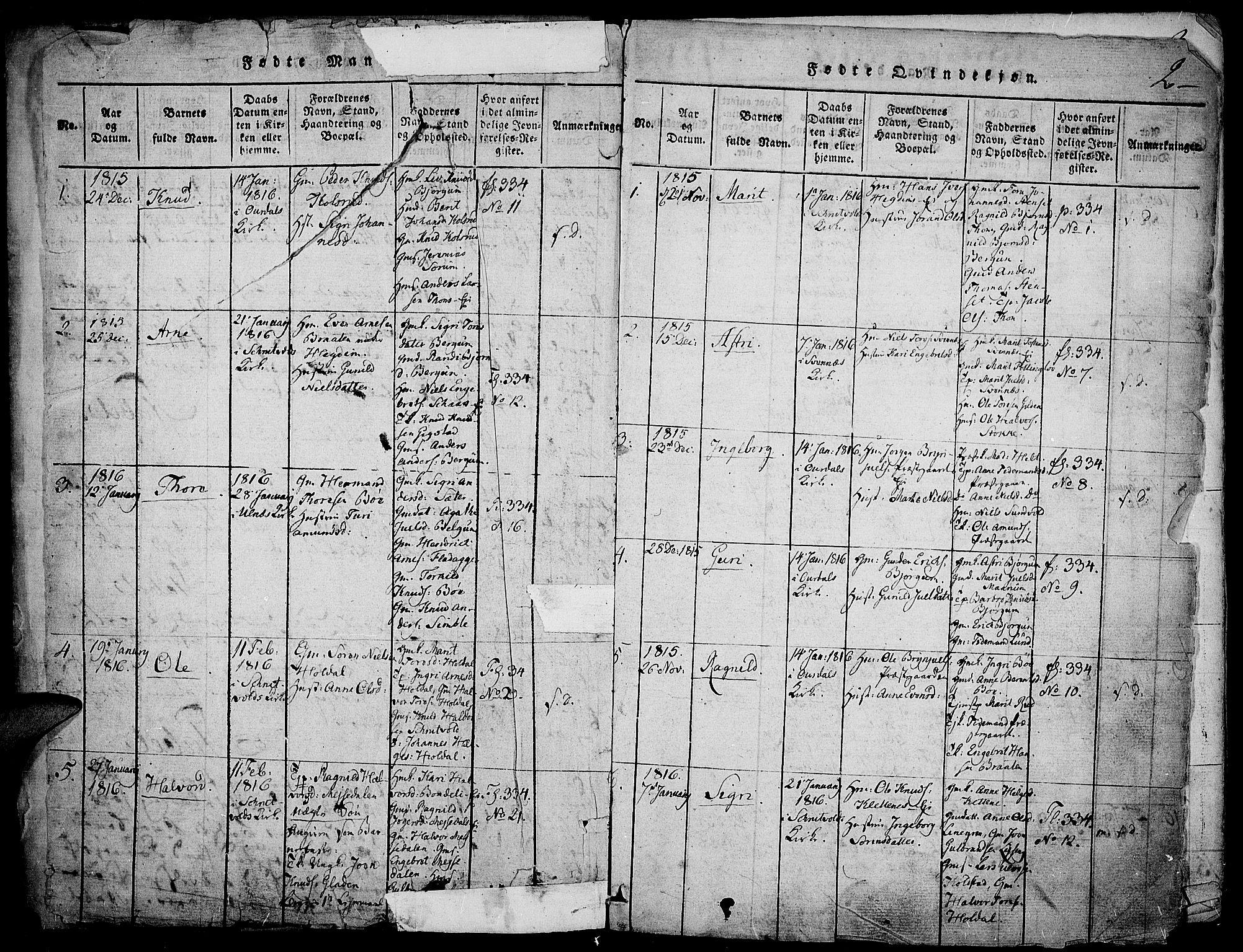 SAH, Nord-Aurdal prestekontor, Ministerialbok nr. 2, 1816-1828, s. 2