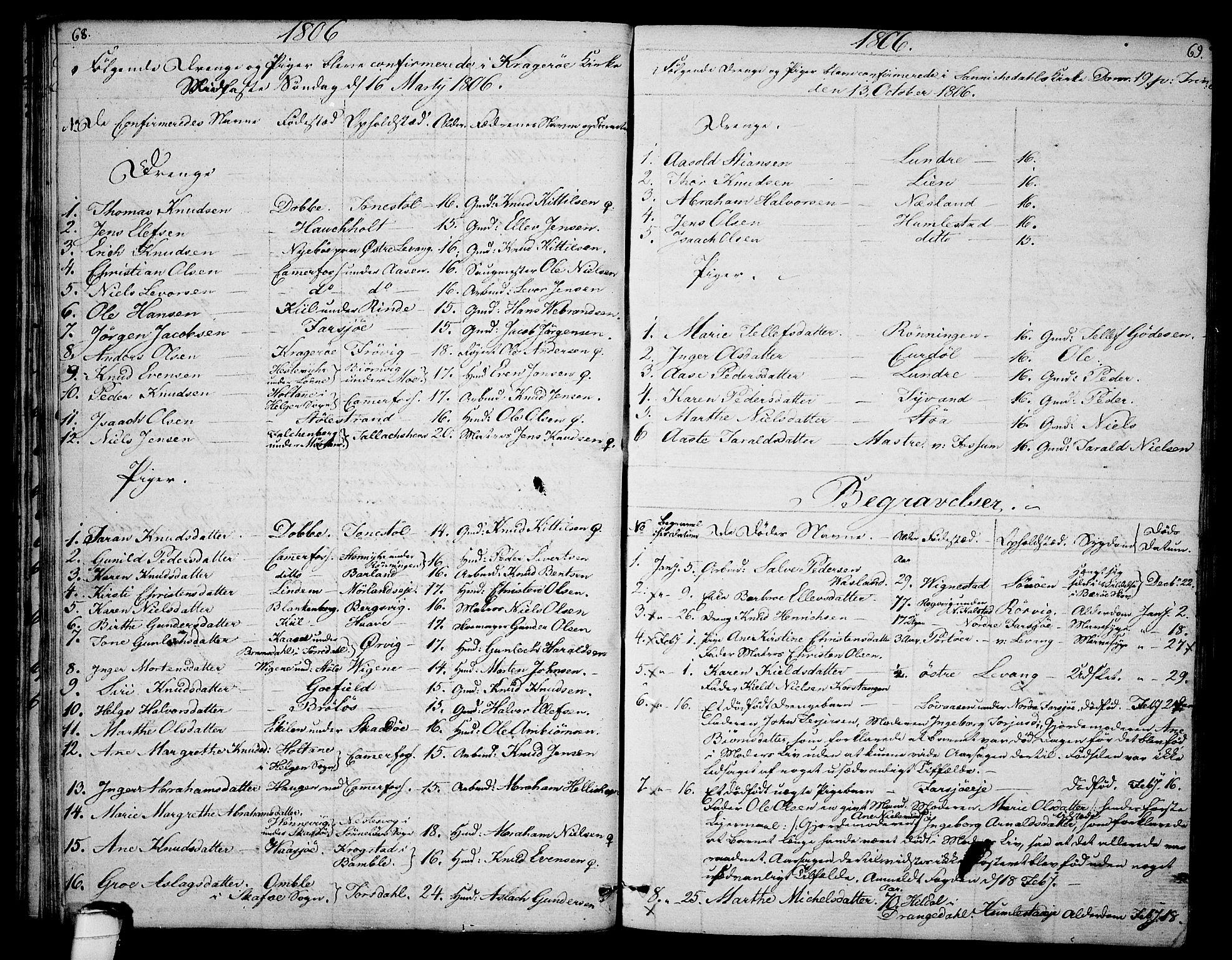 SAKO, Sannidal kirkebøker, F/Fa/L0003: Ministerialbok nr. 3, 1803-1813, s. 68-69
