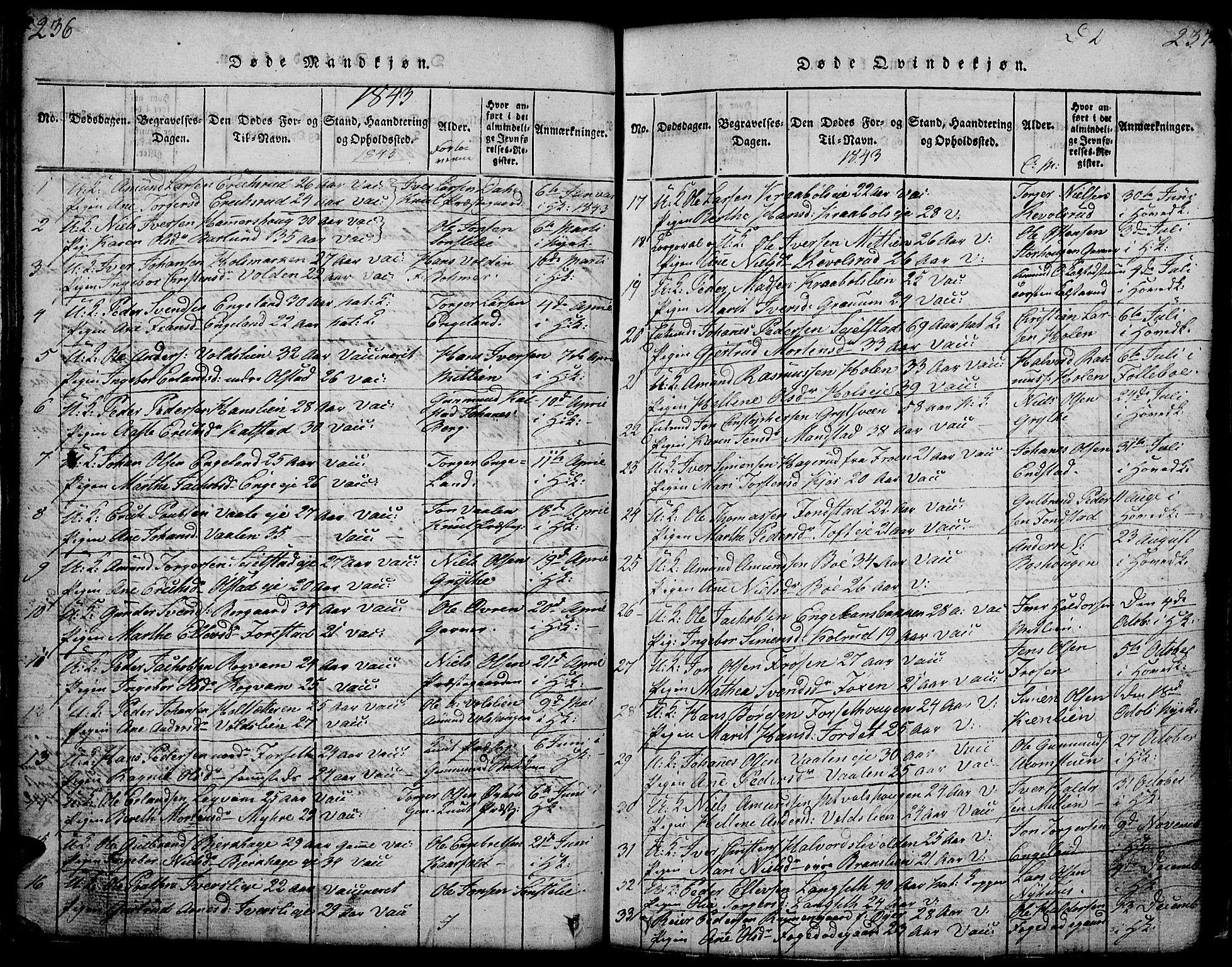 SAH, Gausdal prestekontor, Klokkerbok nr. 1, 1817-1848, s. 236-237