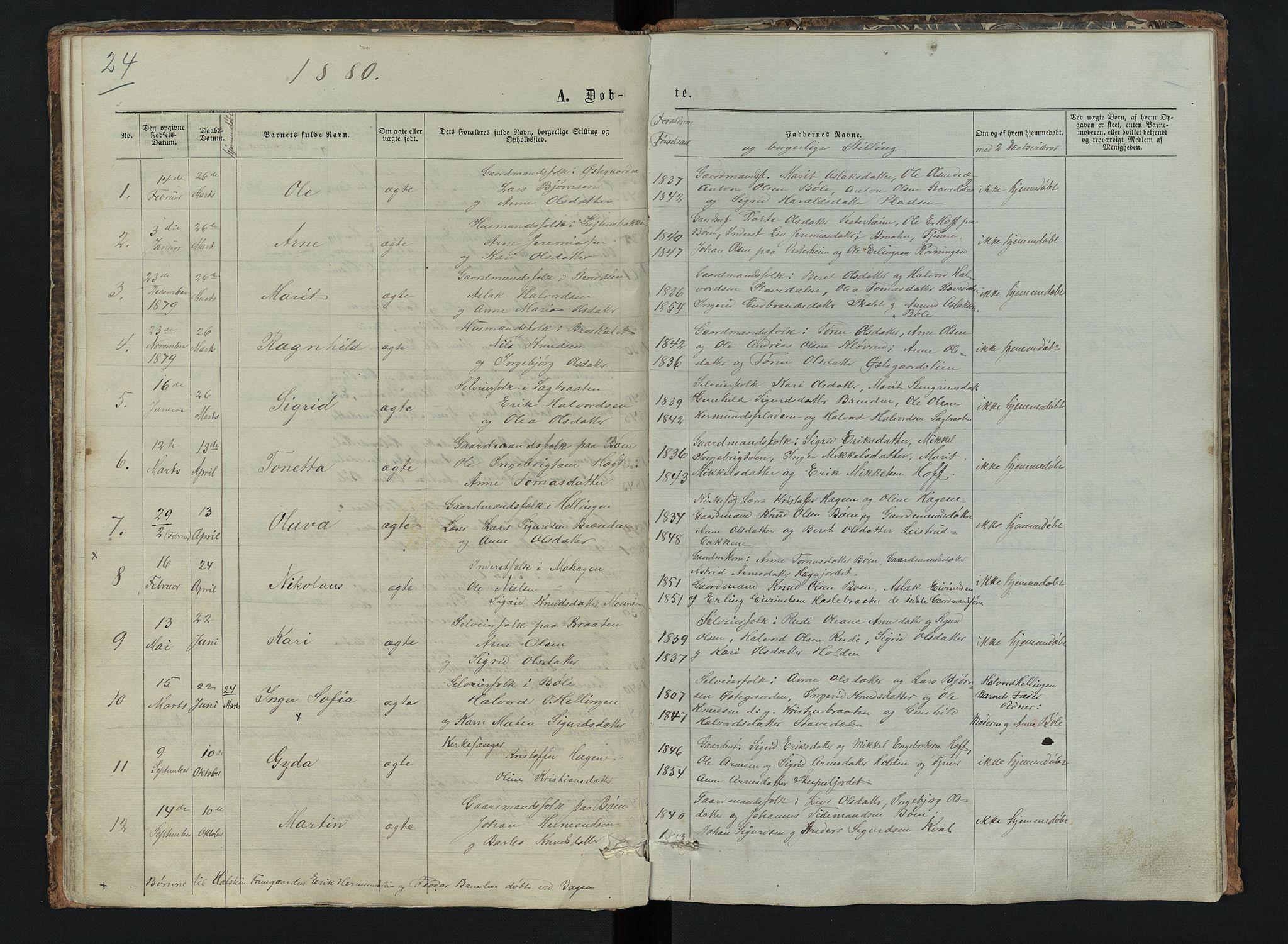 SAH, Sør-Aurdal prestekontor, Klokkerbok nr. 6, 1866-1893, s. 24