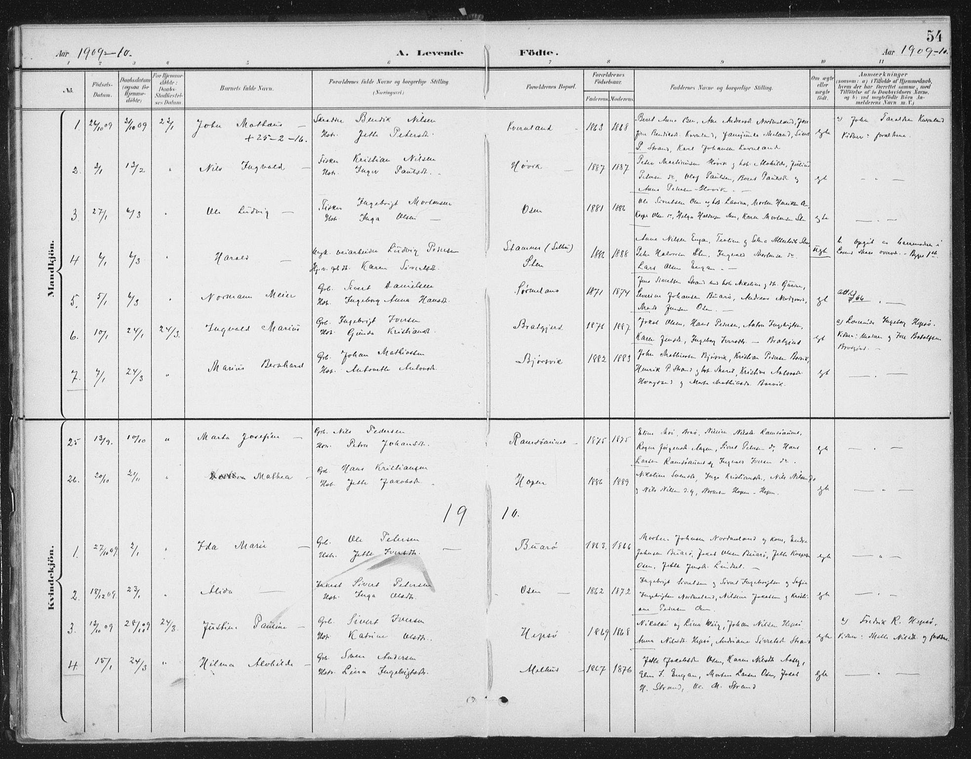 SAT, Ministerialprotokoller, klokkerbøker og fødselsregistre - Sør-Trøndelag, 658/L0723: Ministerialbok nr. 658A02, 1897-1912, s. 54