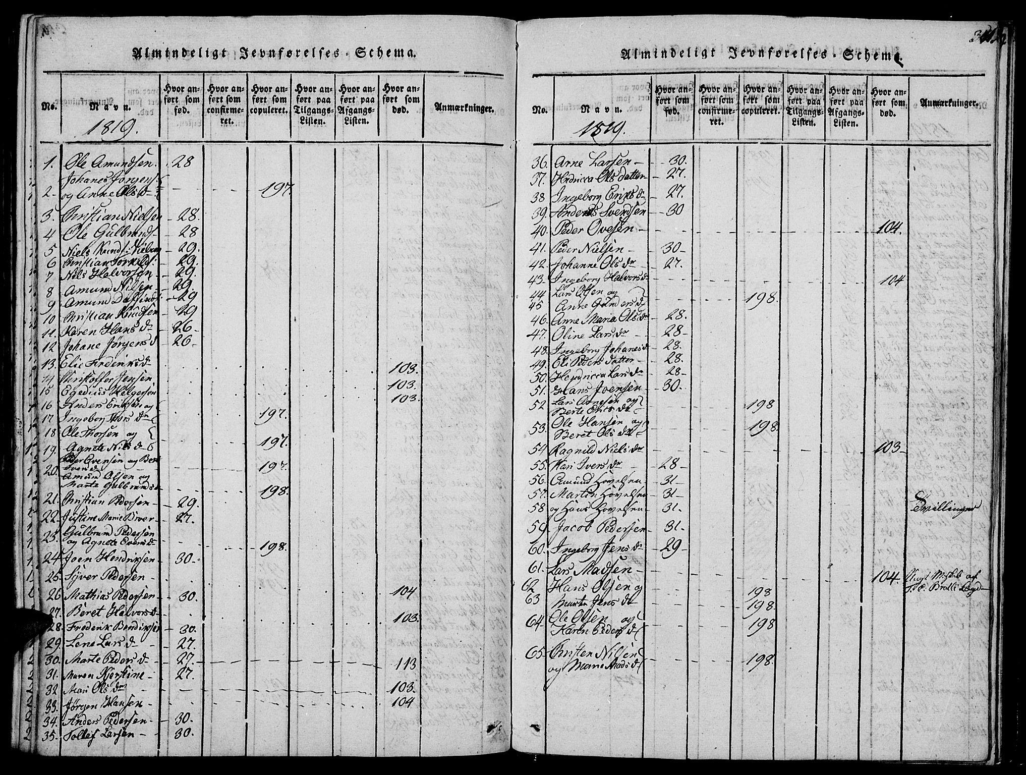 SAH, Biri prestekontor, Ministerialbok nr. 3, 1814-1828, s. 351