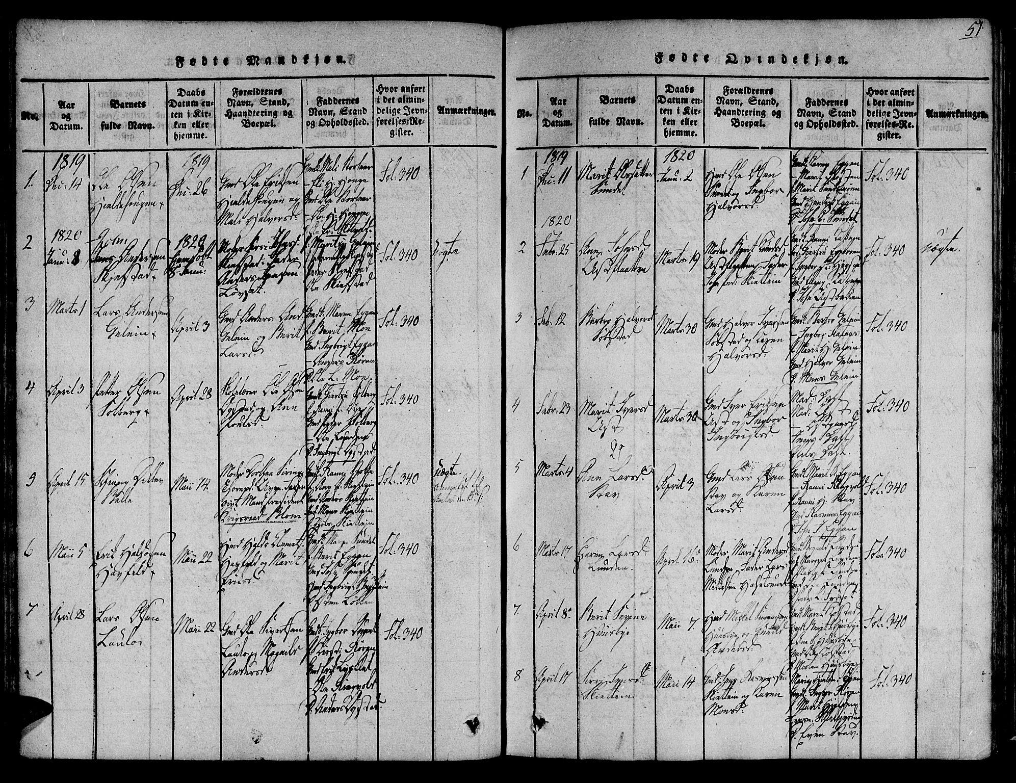 SAT, Ministerialprotokoller, klokkerbøker og fødselsregistre - Sør-Trøndelag, 691/L1067: Ministerialbok nr. 691A03 /3, 1816-1826, s. 51