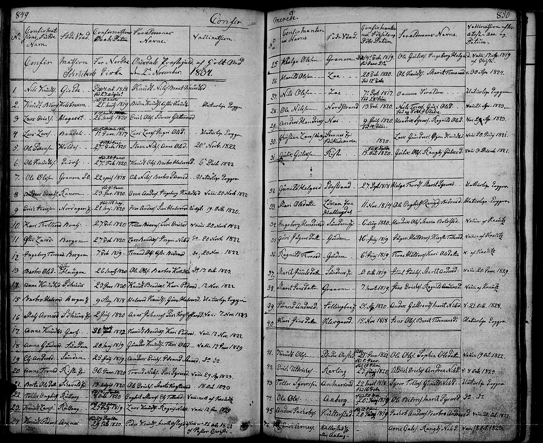 SAH, Nord-Aurdal prestekontor, Klokkerbok nr. 1, 1834-1887, s. 849-850